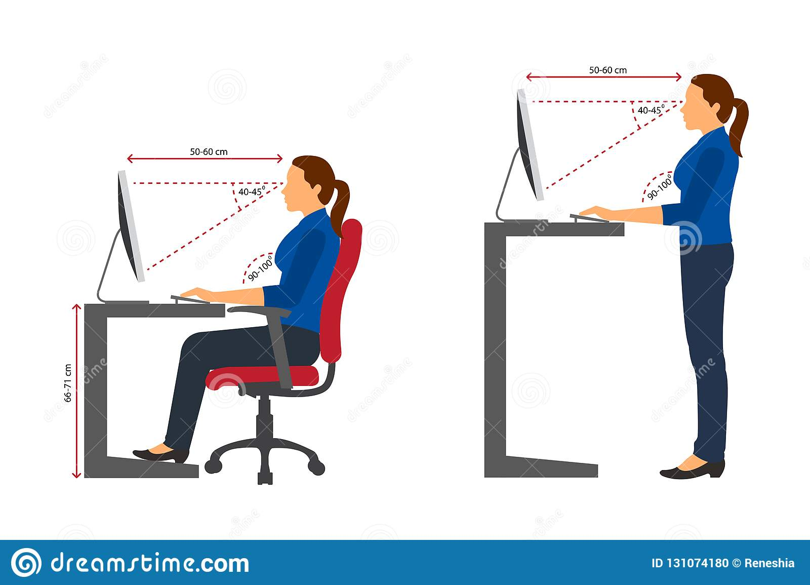 Sentada correcta de la mujer ergonómica y postura permanente al usar un ordenador
