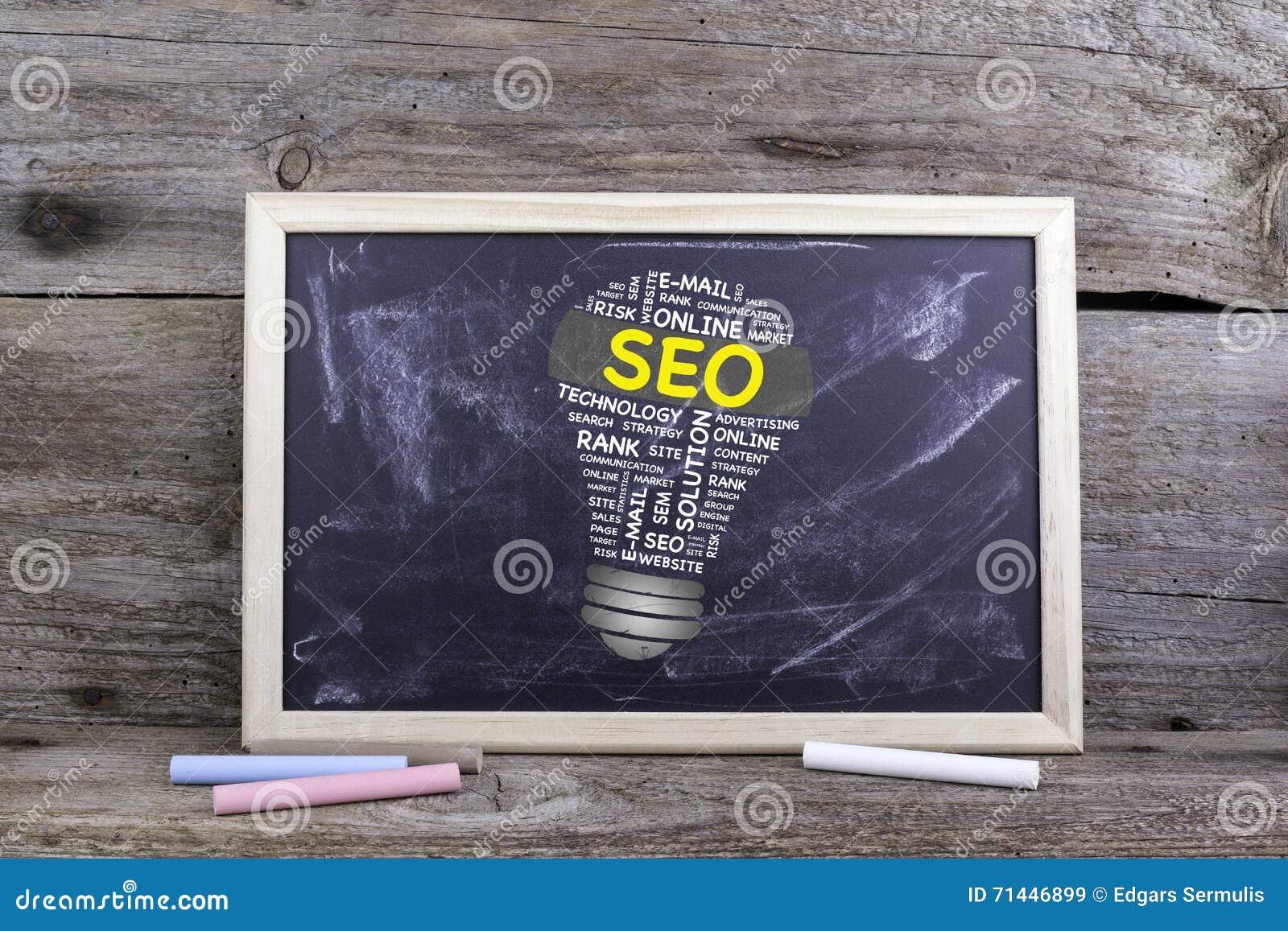 SEO (搜索引擎优化)电灯泡词云彩 粉笔板