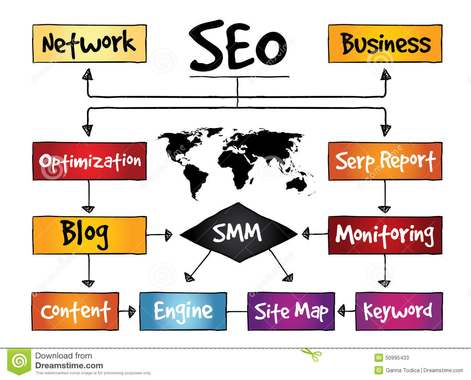 SEO (wyszukiwarka optymalizacja)