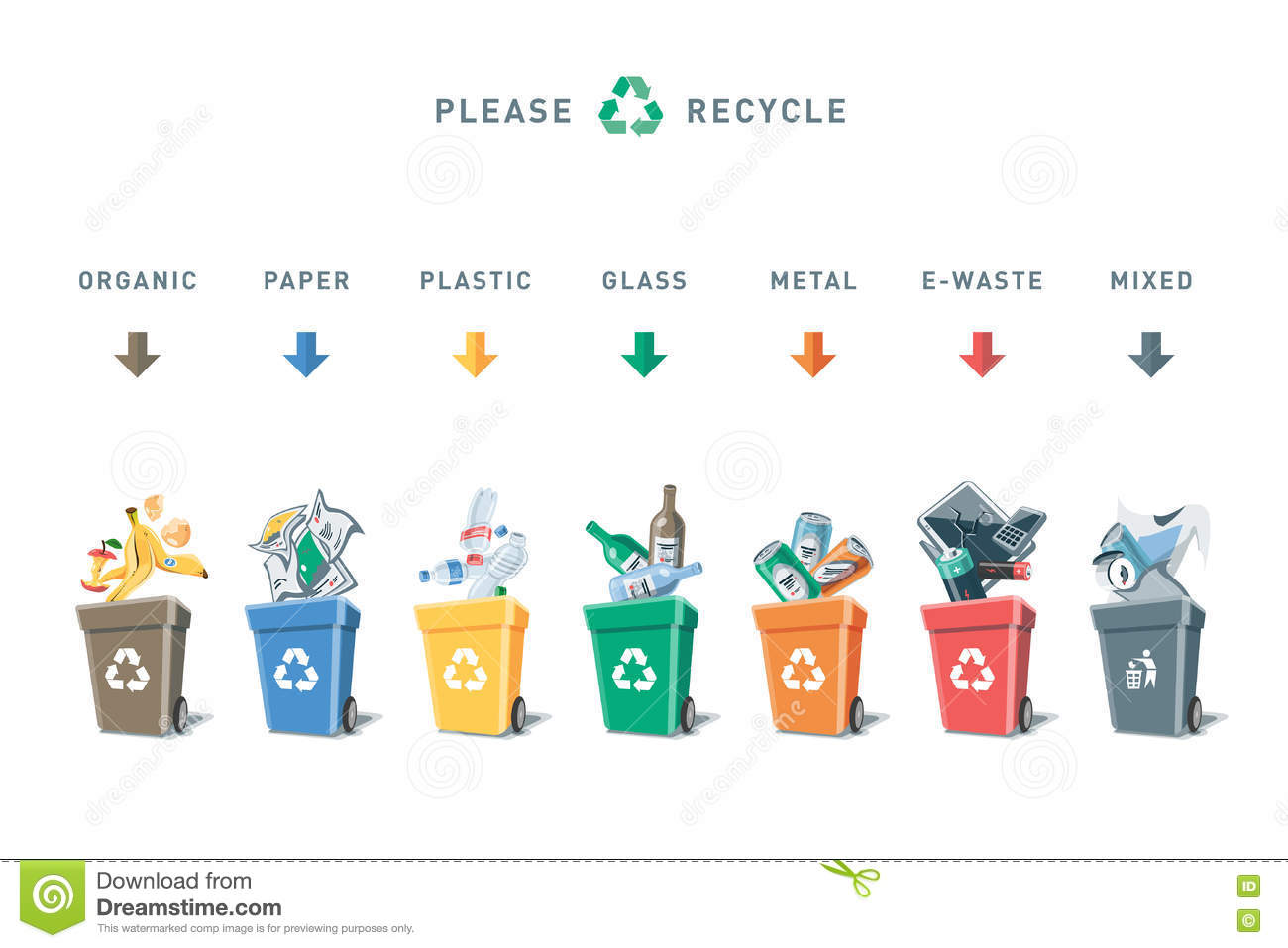 essay on segregation of waste at home This page provides a primer for waste reduction at home it is rough sketch of a plan of action, your action, to reduce the generation of waste.
