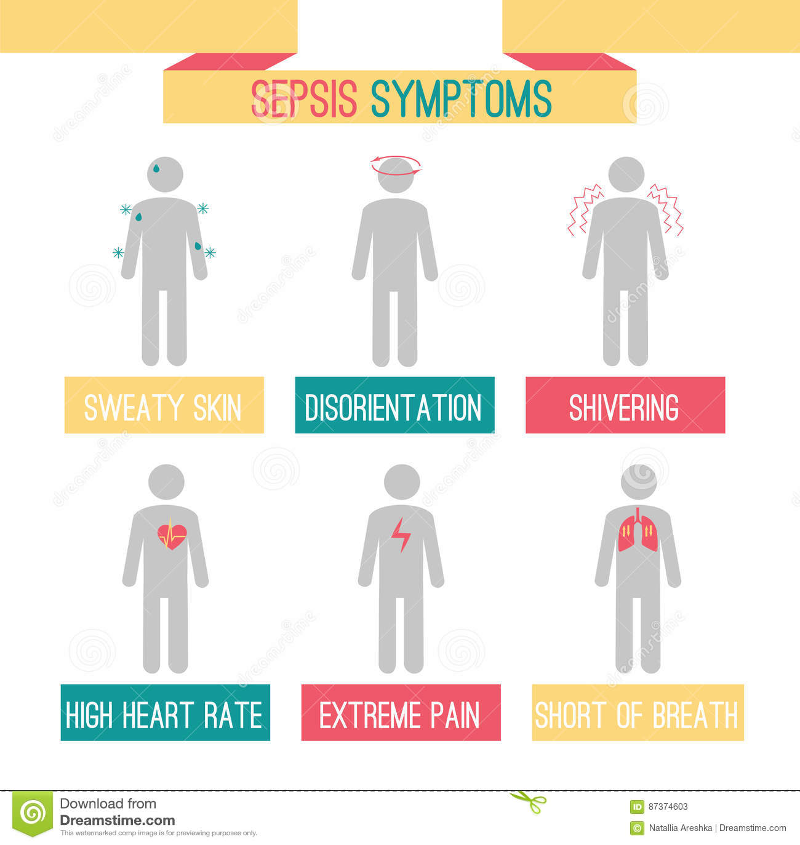photo E. Coli Symptoms