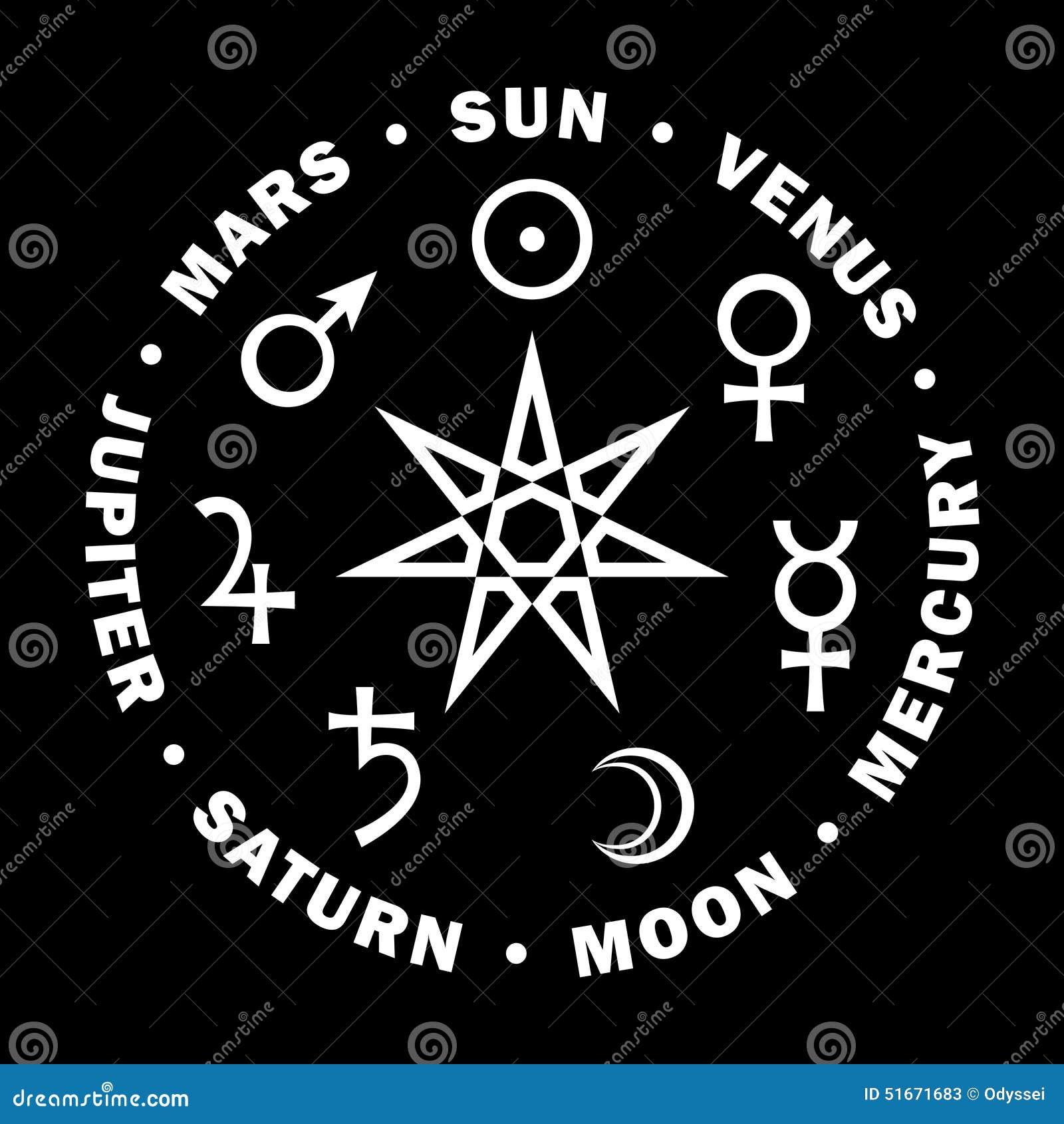 septener toile des magiciens sept plan tes d 39 astrologie photo stock image 51671683. Black Bedroom Furniture Sets. Home Design Ideas