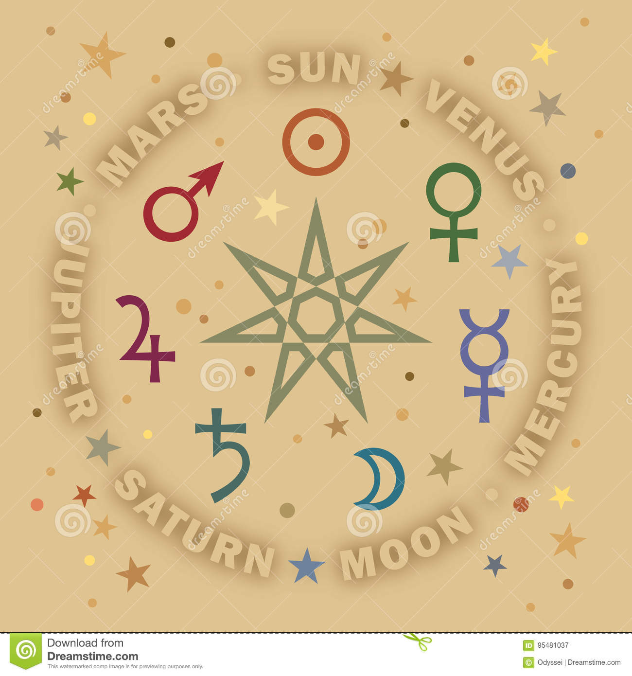 The Septener Star Of The Magicians Seven Planets Of Astrology