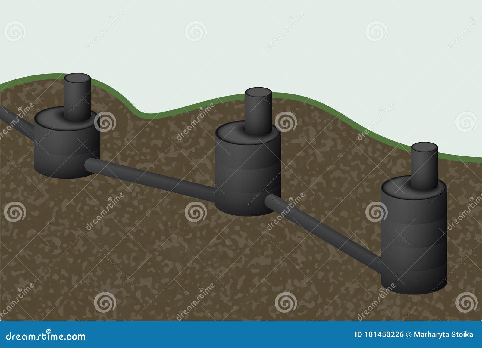 Septyczny zbiornik Kanalizacja