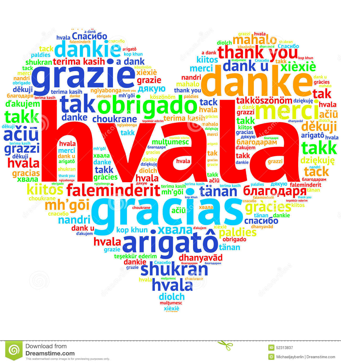 how to say thank you in serbian