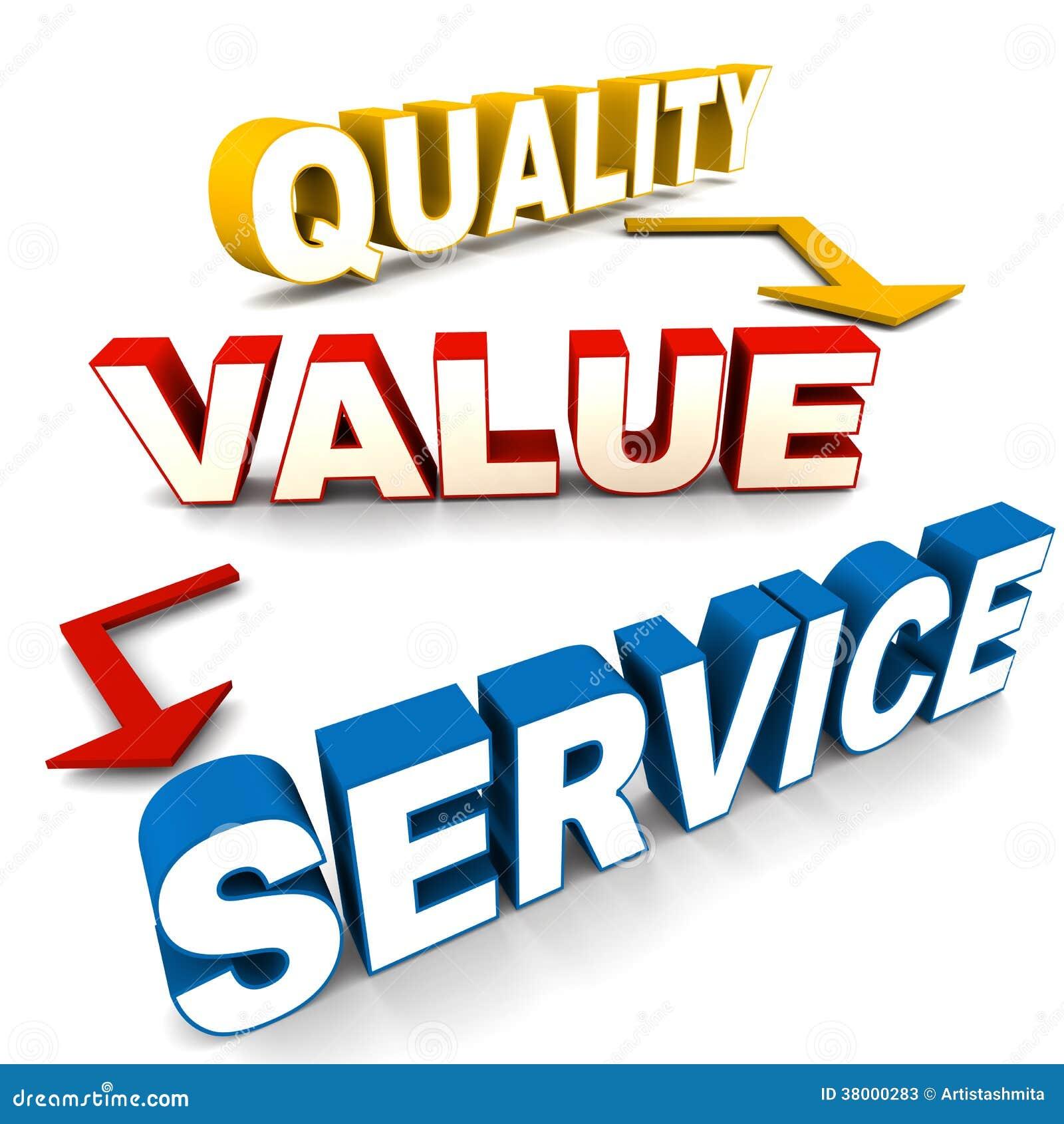 Serviço do valor da qualidade