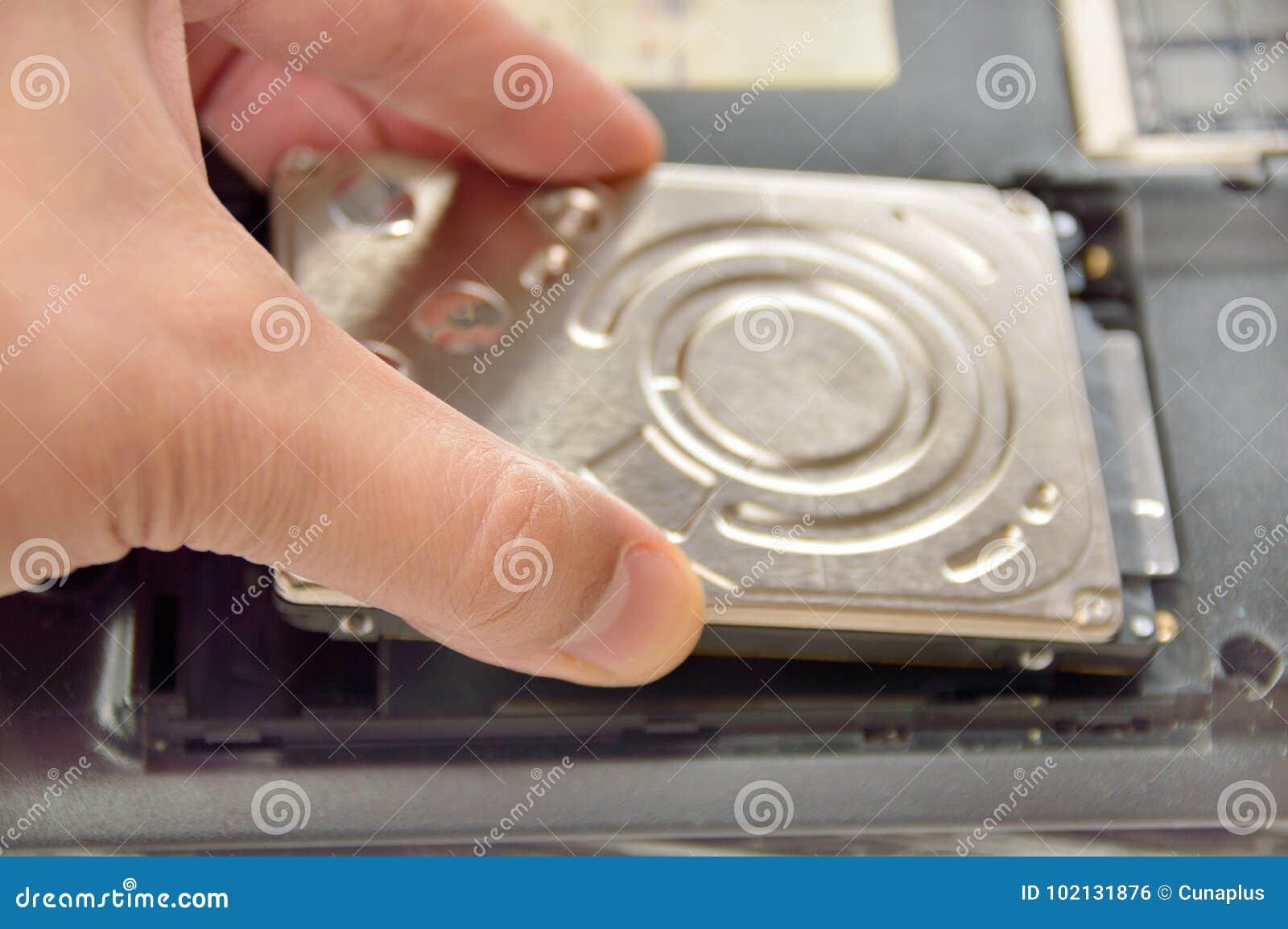 Service av datorer