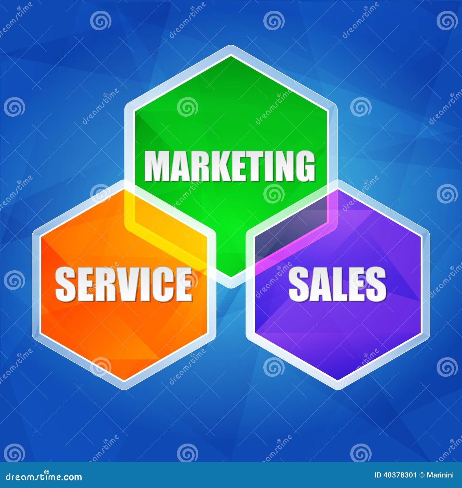Marketing Sales: Service, Marketing, Sales In Hexagons, Flat Design Stock