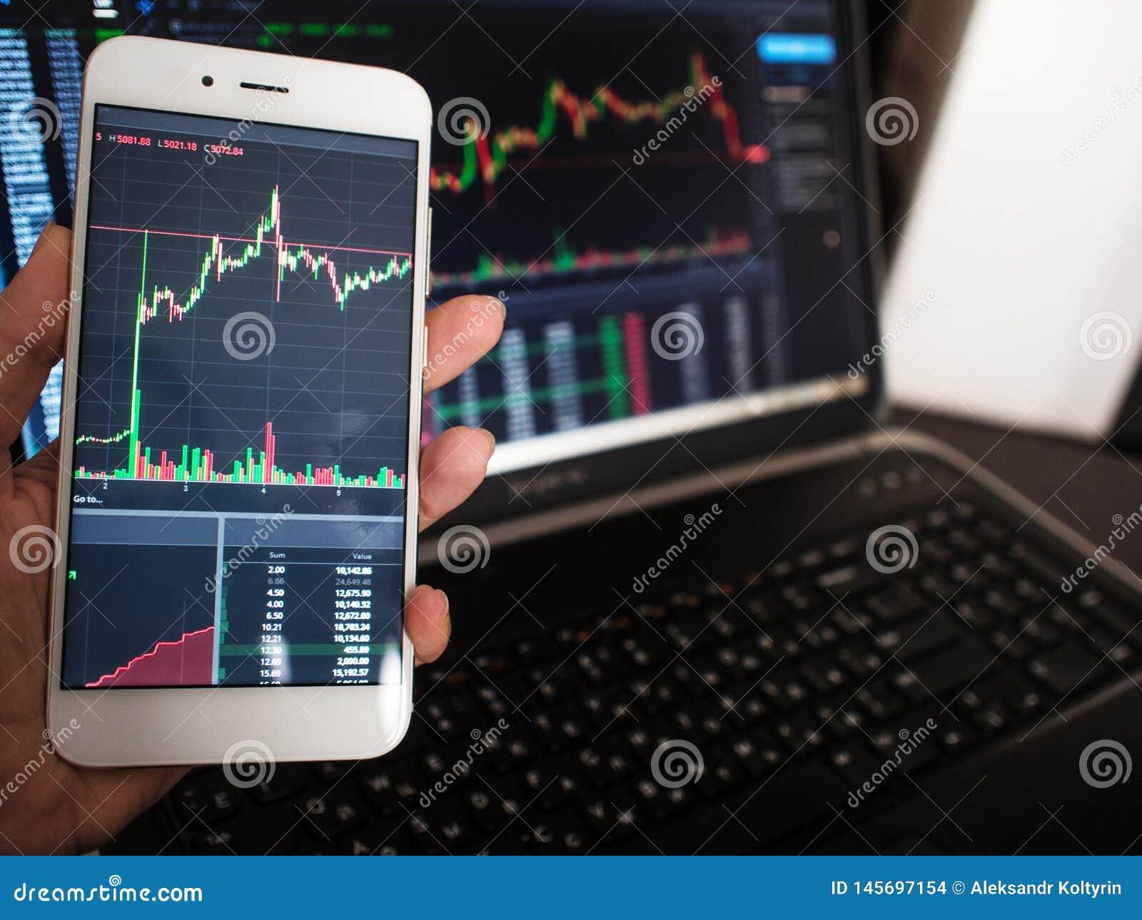 Servicios de la interplataforma para las inversiones en monedas y seguridades r