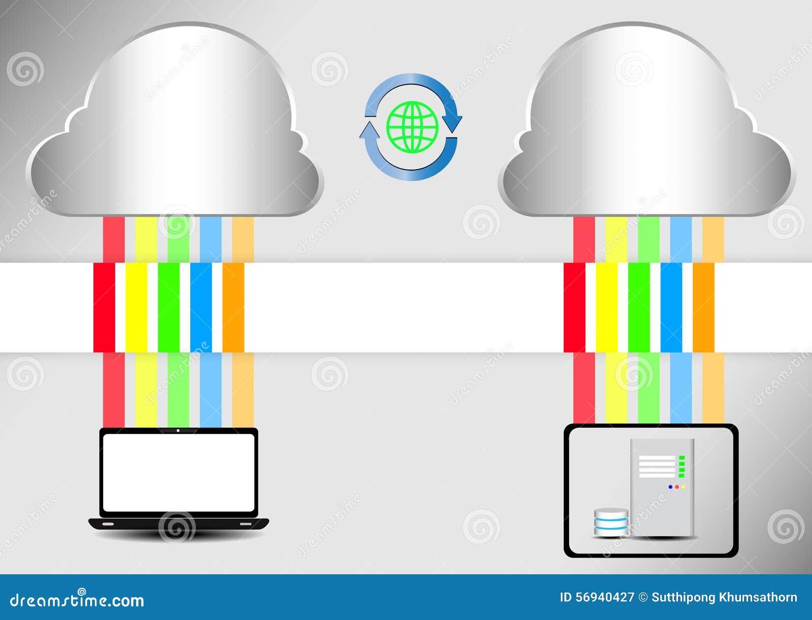 Servidor de la nube del ordenador