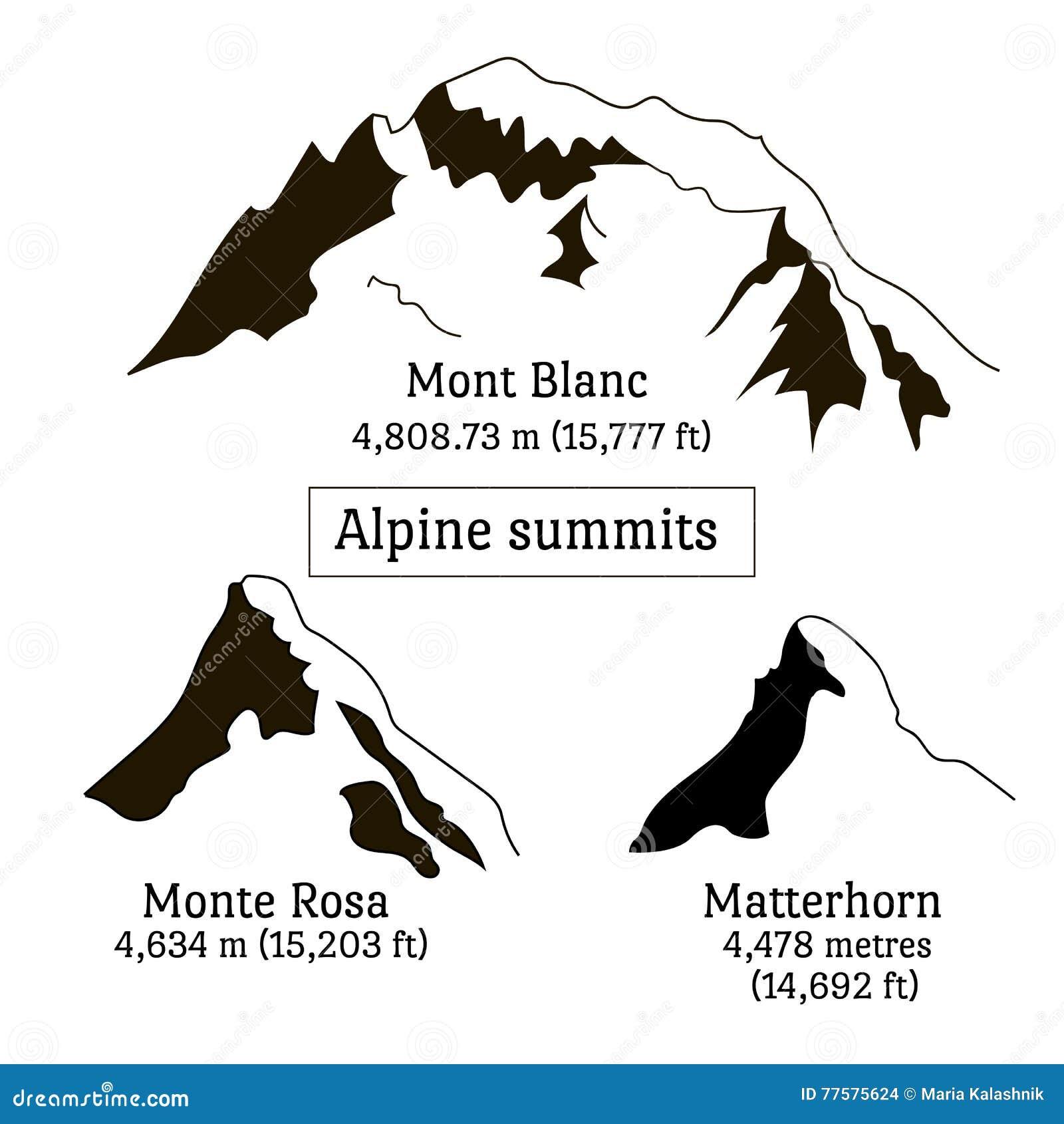set of alps peaks silhouette elements mont blanc matterhorn
