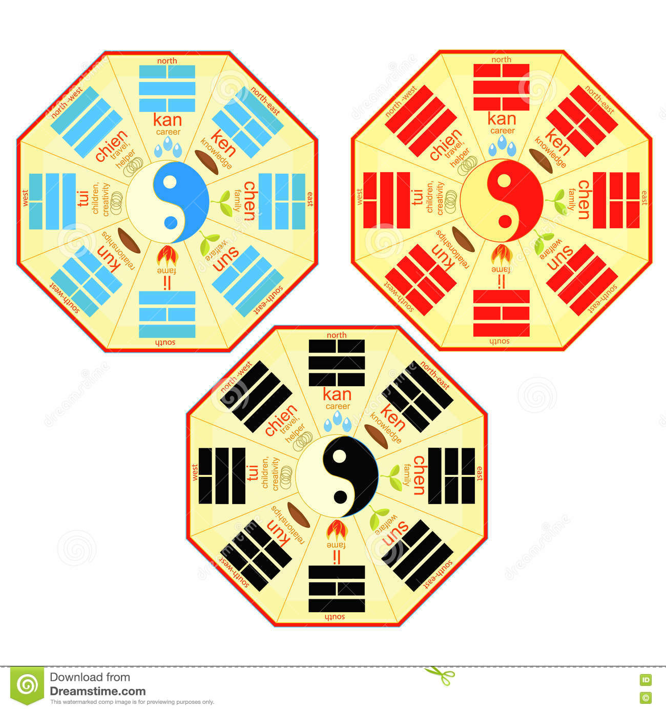 bagua eight diagram door stock photo cartoondealer. Black Bedroom Furniture Sets. Home Design Ideas