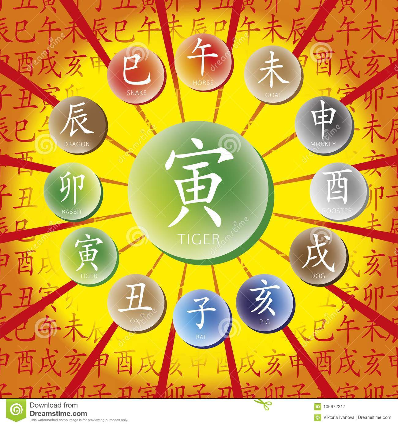Feng Shui Zodiac Animals Stock Vector Illustration Of Elements