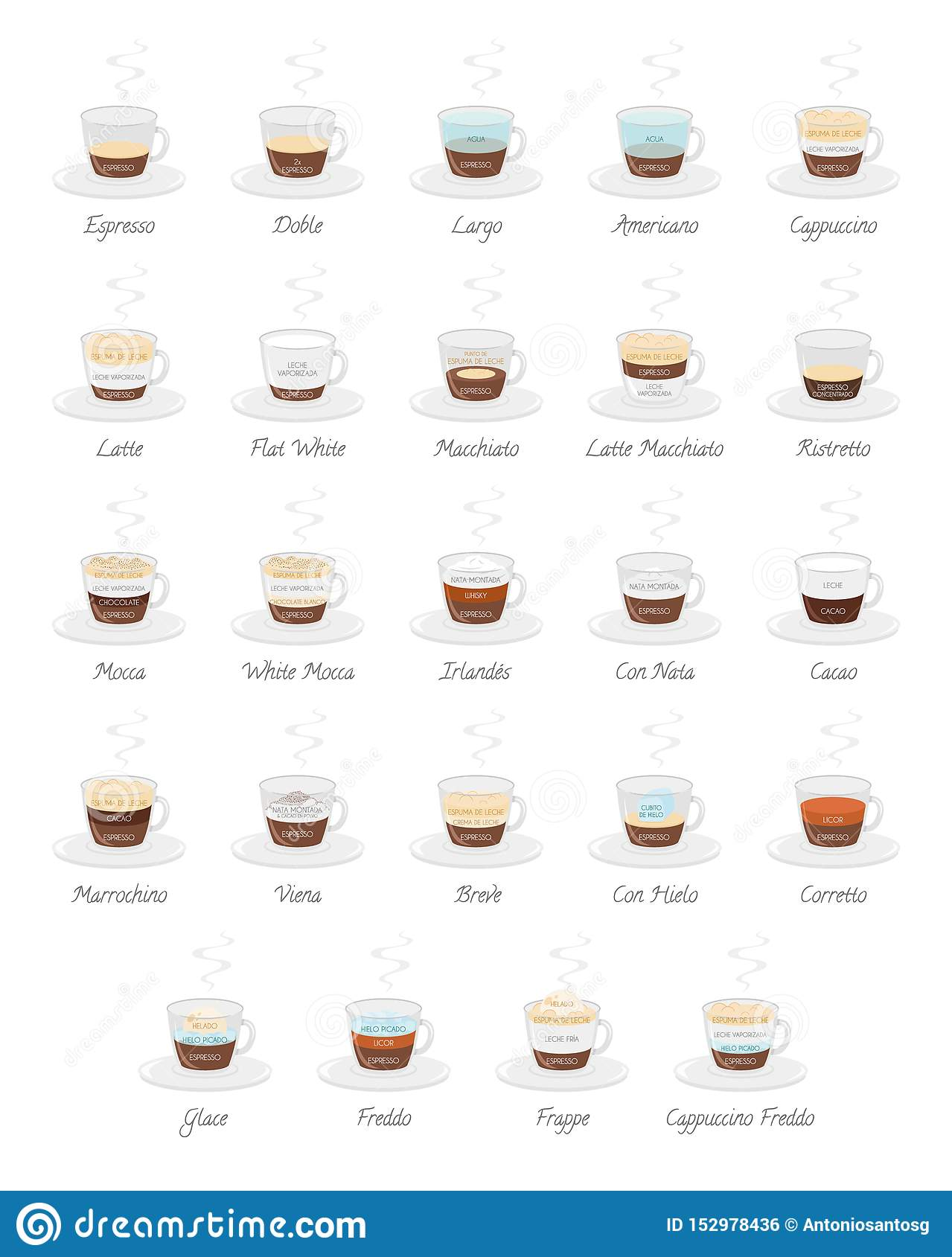 Set Of 24 Coffee Types And Their Preparation In Cartoon Style Names In Spanish Stock Vector Illustration Of Cream Icon 152978436