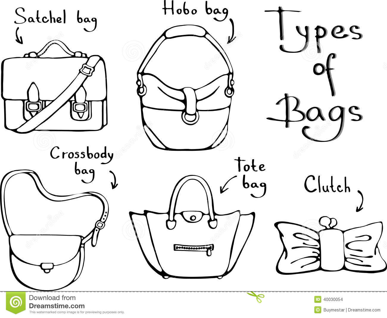 Perfect  Types Of Bags And Also The Names Of Some Of The Parts Of A Bag