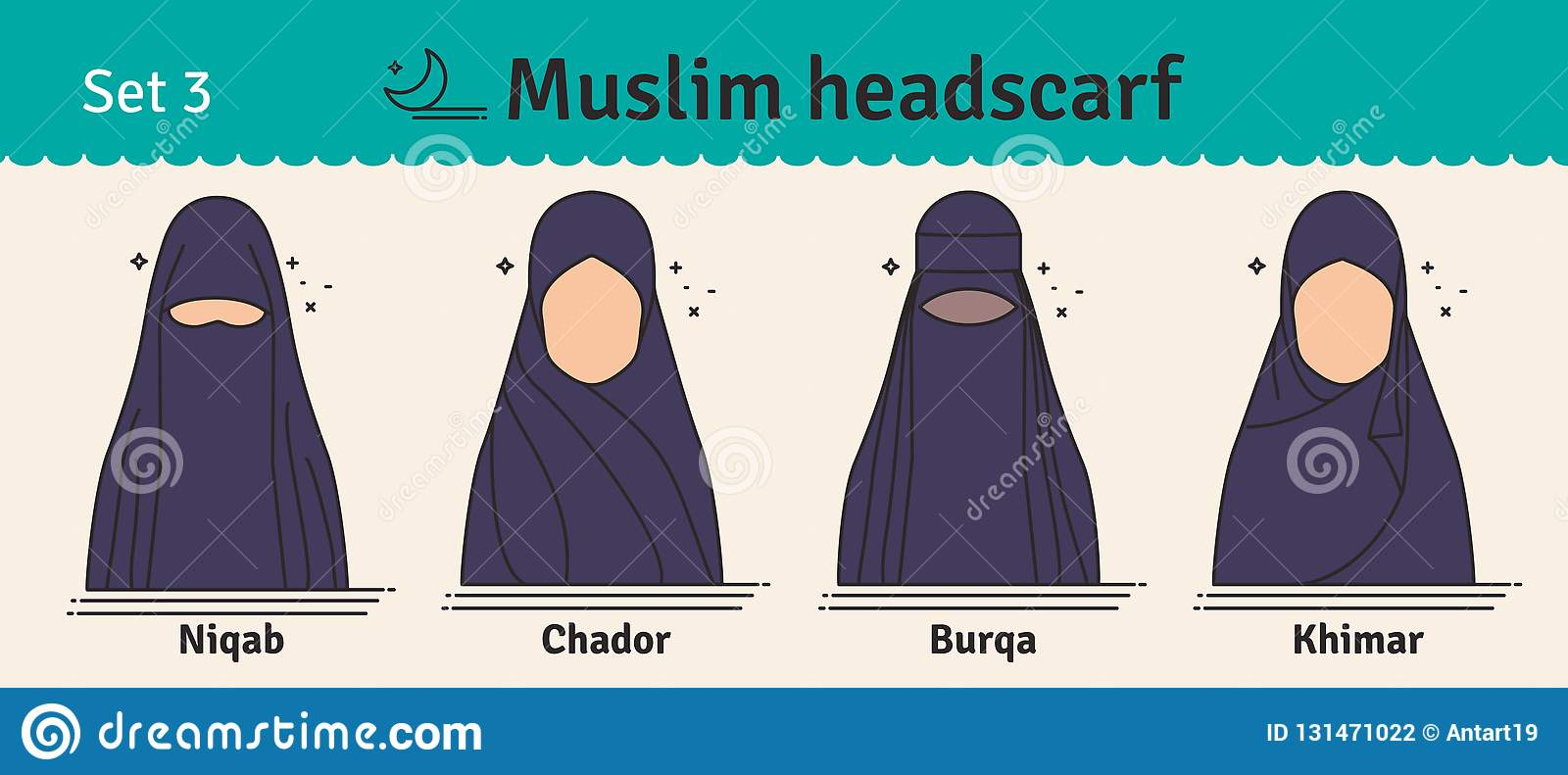 Muslim headwear guide. The set of different types of women headscarves.  Vector icon colorful illustration. Set 3. ba7a671ba4e