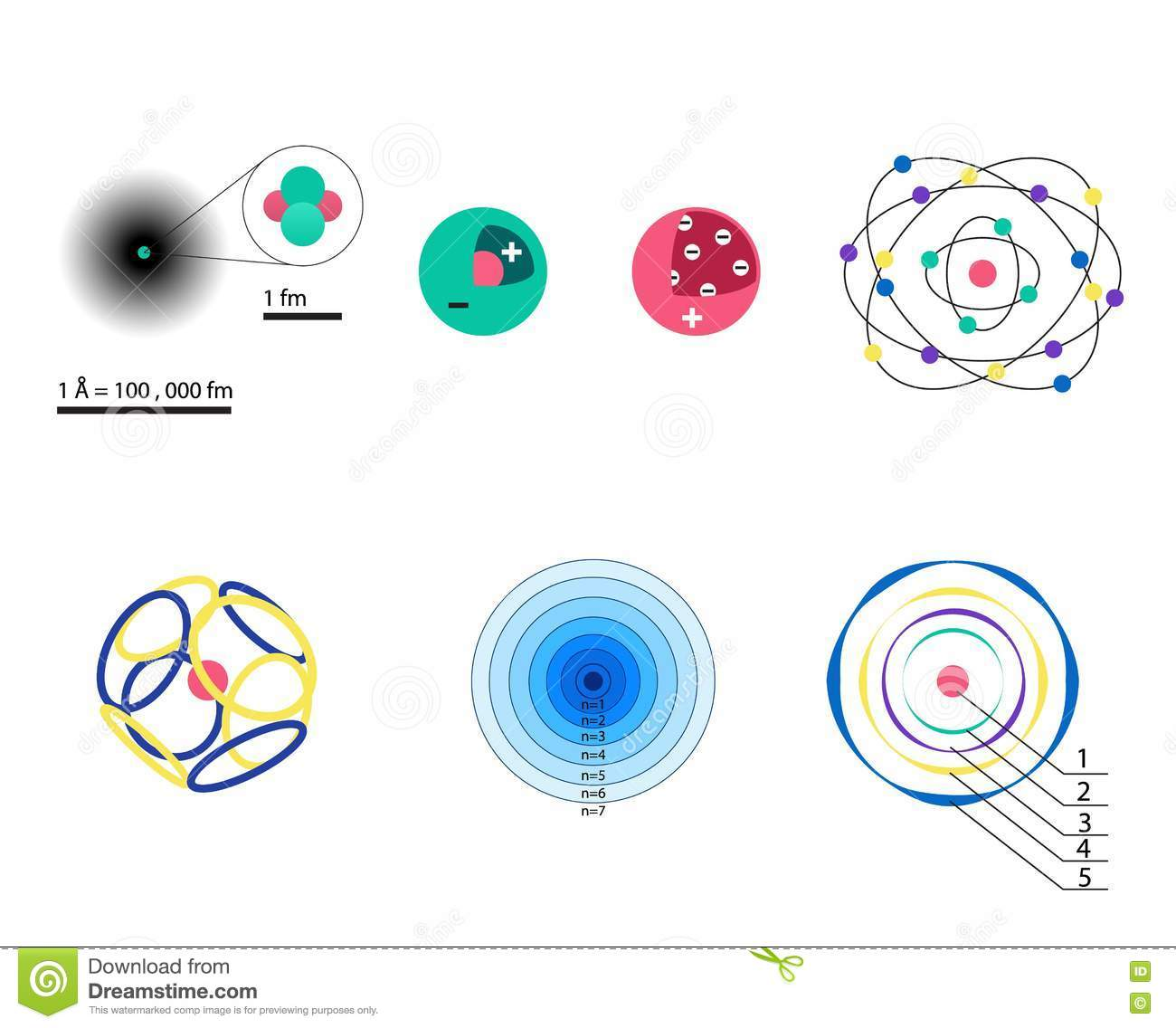 Set of 8 different visions an atomic model from history physics download comp ccuart Gallery