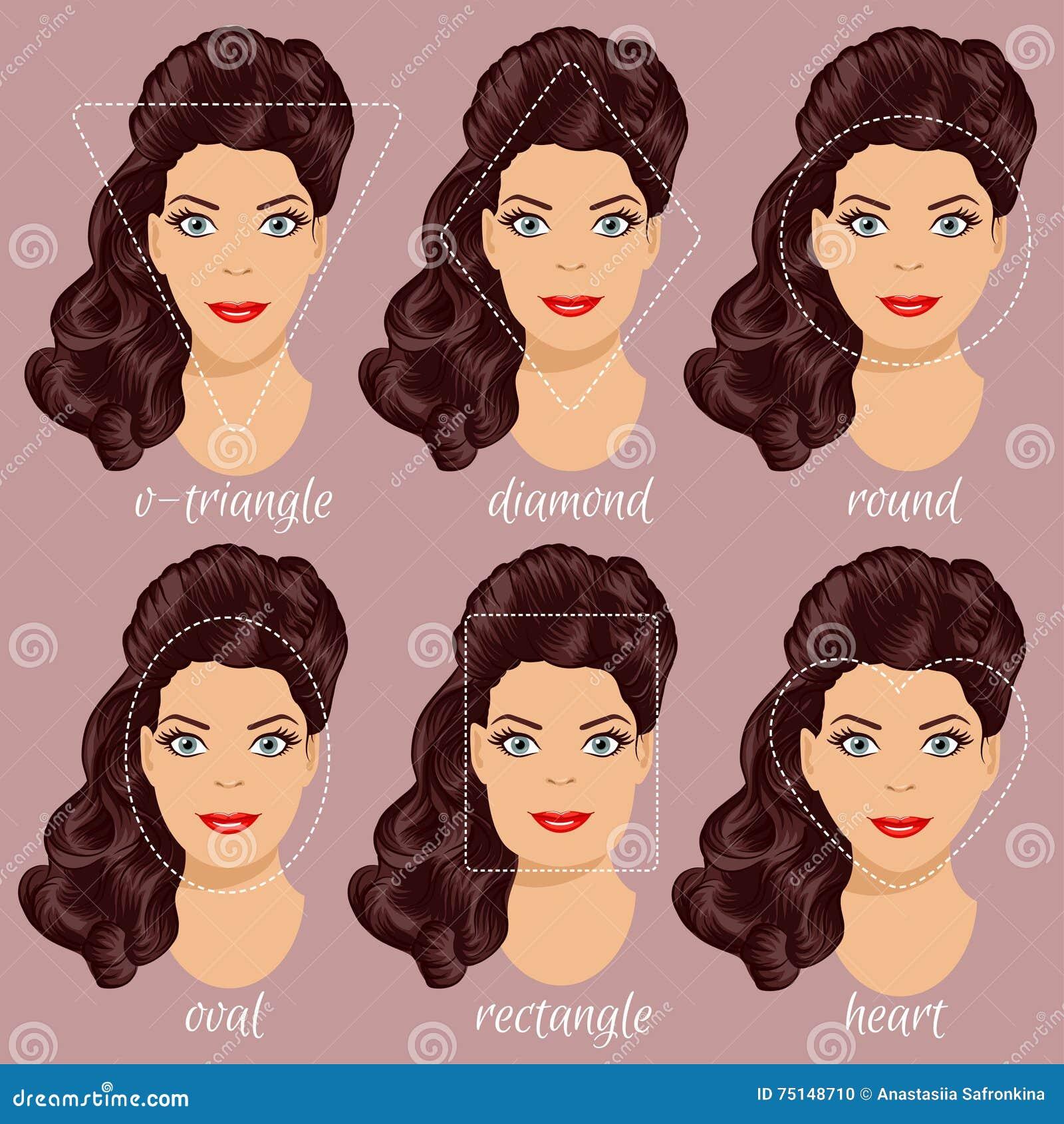Woman Face Shape Types Cartoon Vector | CartoonDealer.com ...  Woman Face Shap...