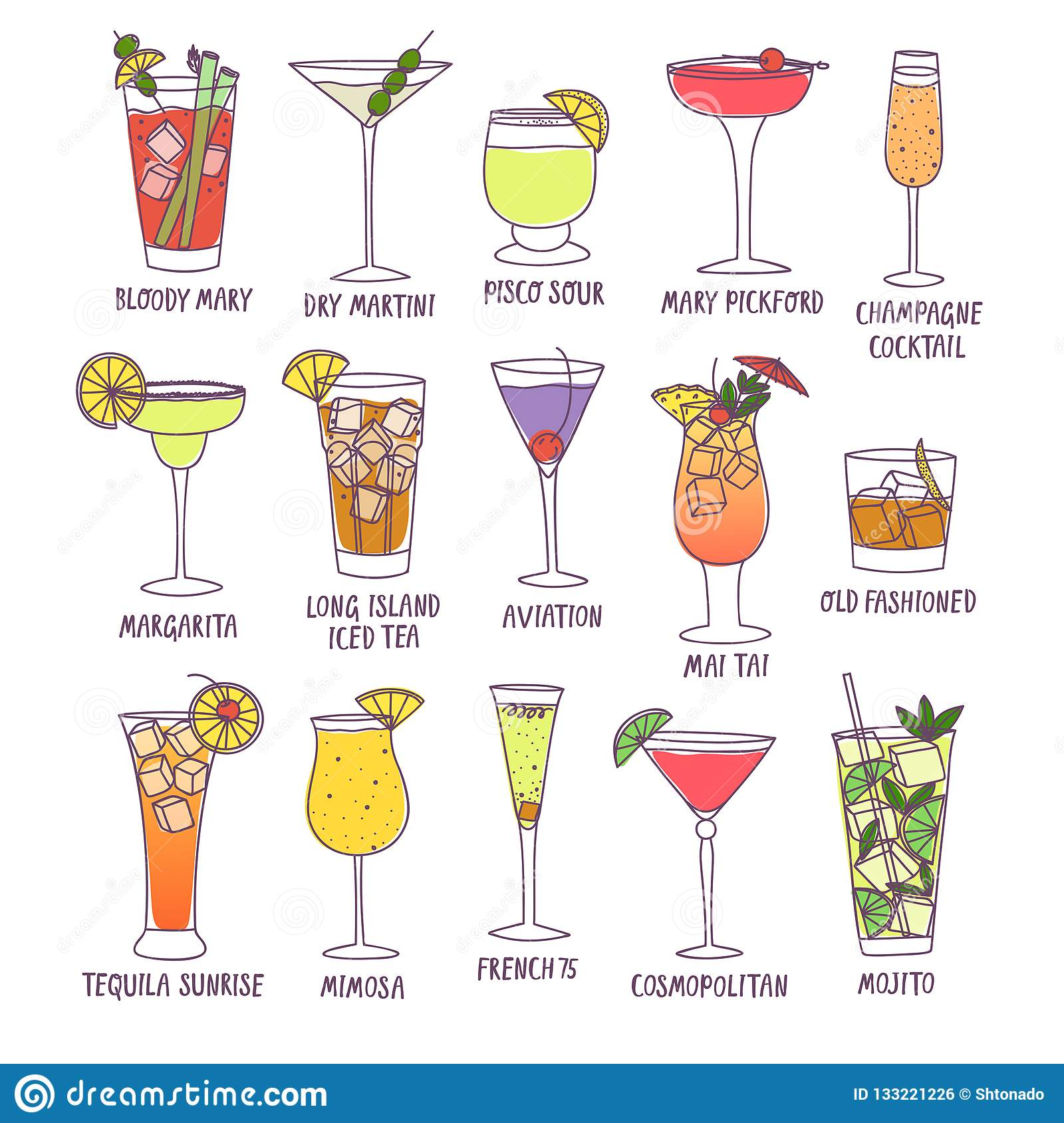 Popular Cocktail Names