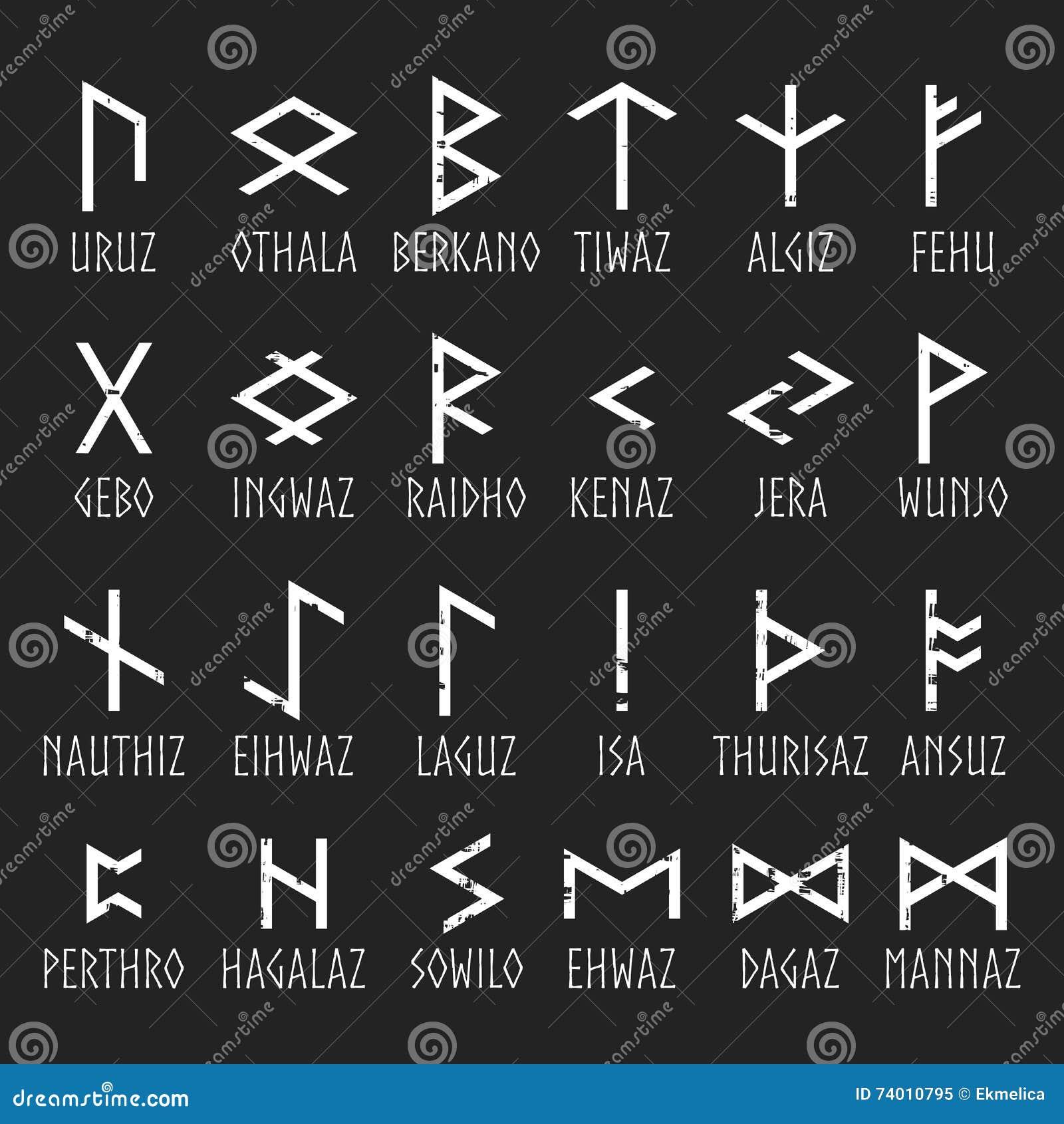 Runic Letter Alphabet