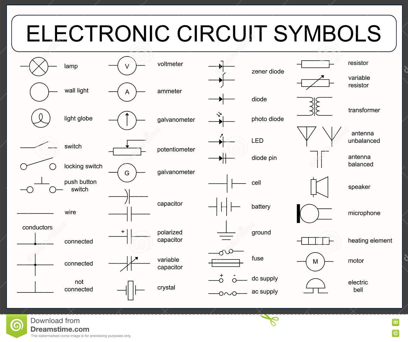 Stock Illustration Set Electronic Circuit Symbols Collection Vector Blueprint Led Resistor Switch Capacitor Transformer Wire Image77183273 on audio capacitor wiring diagram