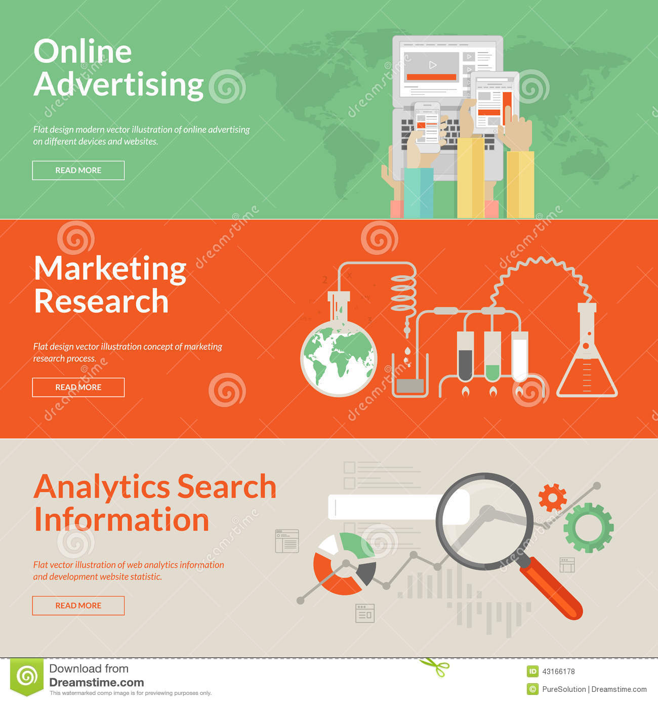 Internet Marketing Research