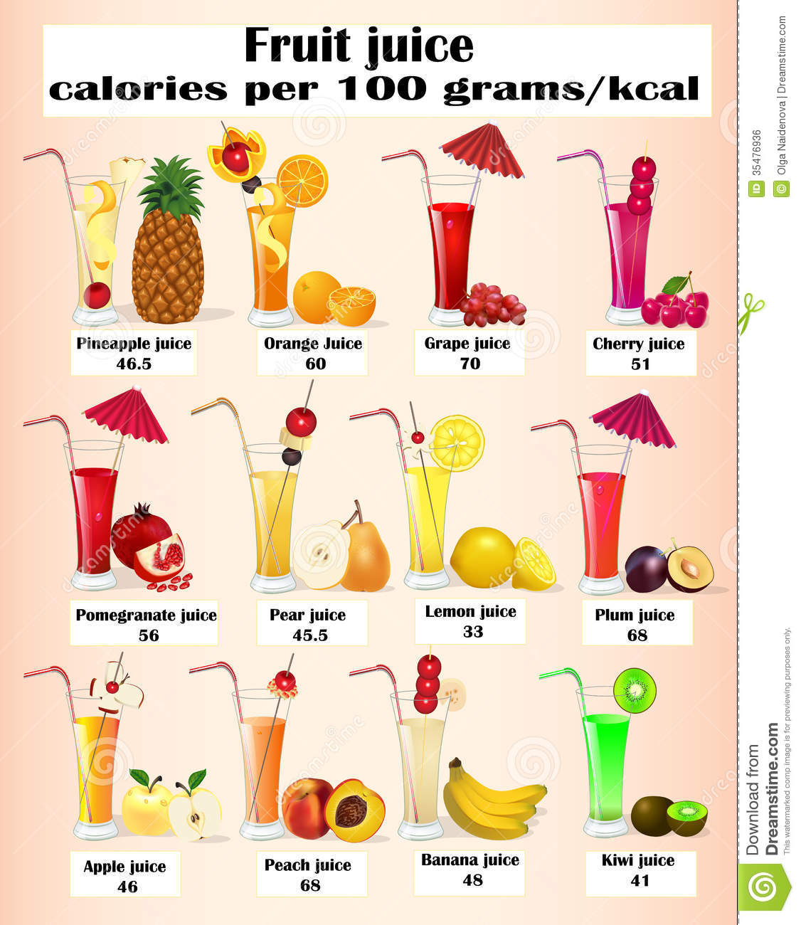 Healthy Foods With Lots Of Sugar