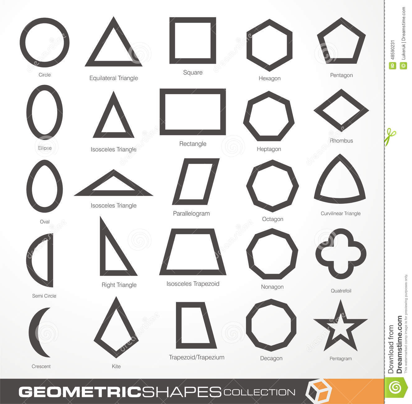 how to use geometry set