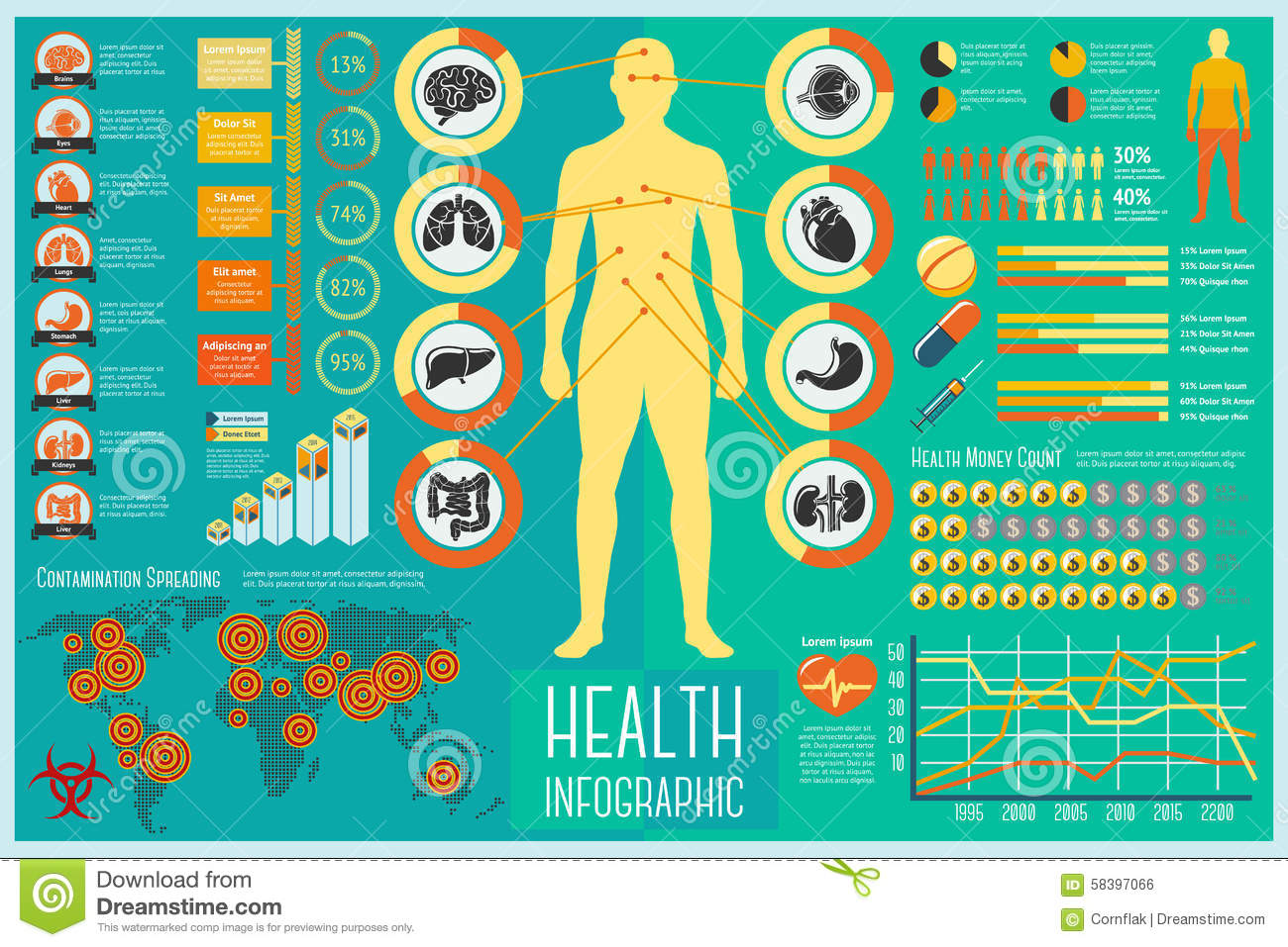 Develop a graphical taxonomy of the different health care technologies using Microsoft Excel