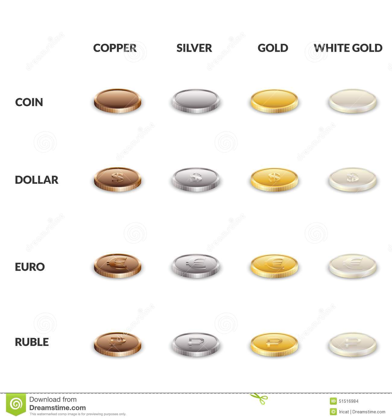 Set Icons Of Coins From Different Metals Dollar The Euro