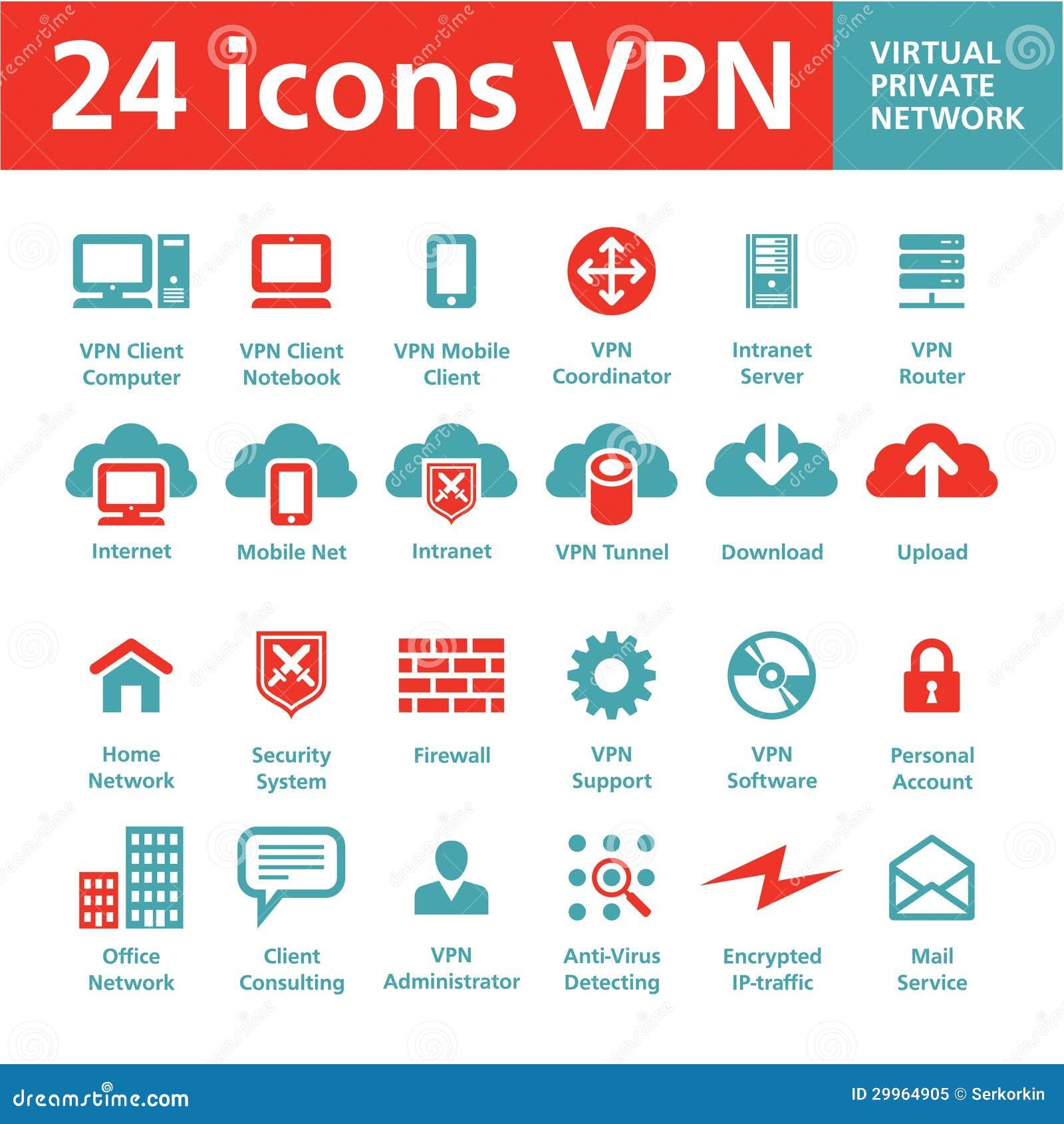 24 Wektorowej ikony VPN (Wirtualna Intymna sieć)