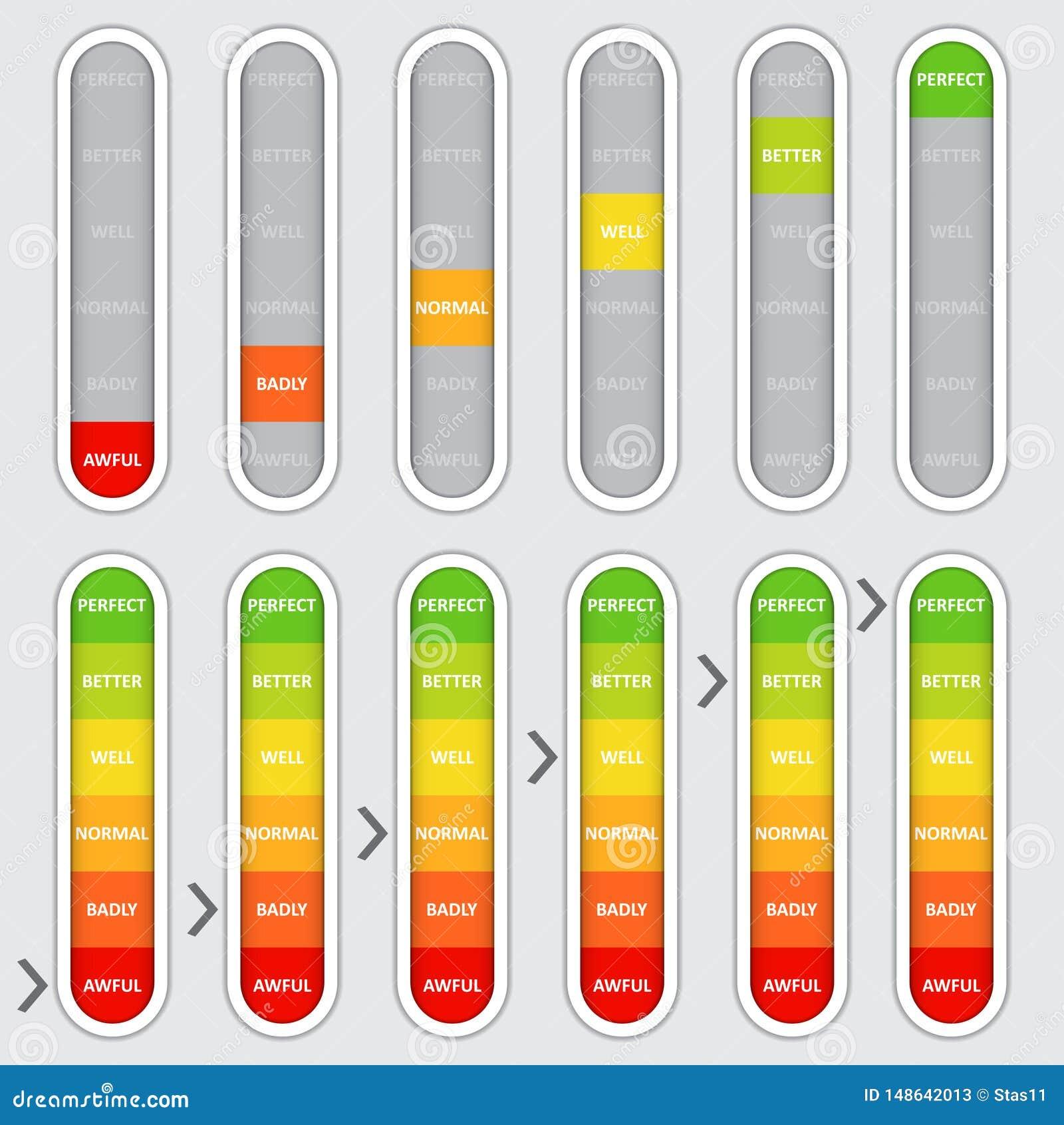 Set kolor kodował postęp, pionowo równy wskaźnik