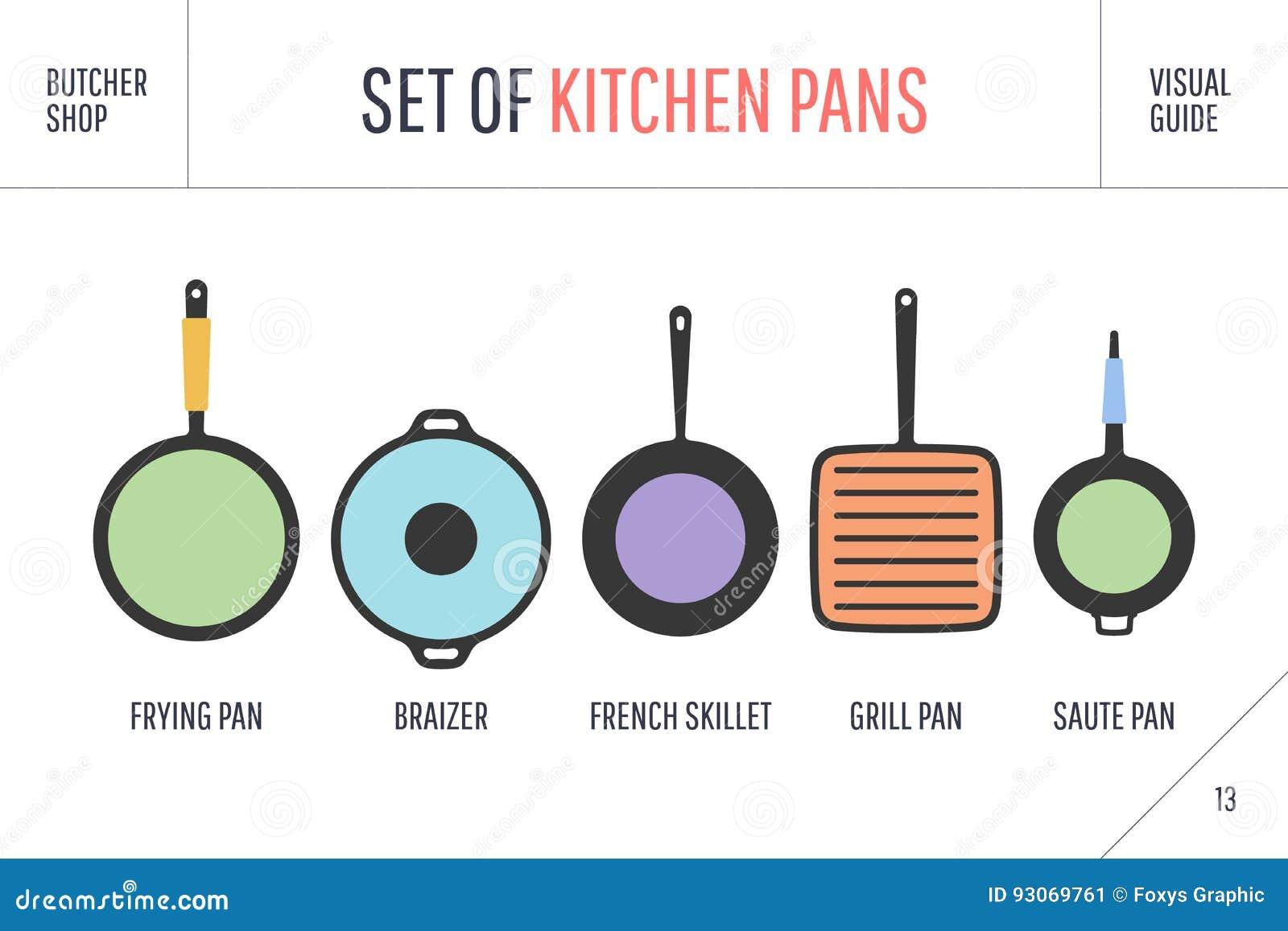 Set kuchenne niecki Plakatowy Kitchenware - niecki, grill, garnek