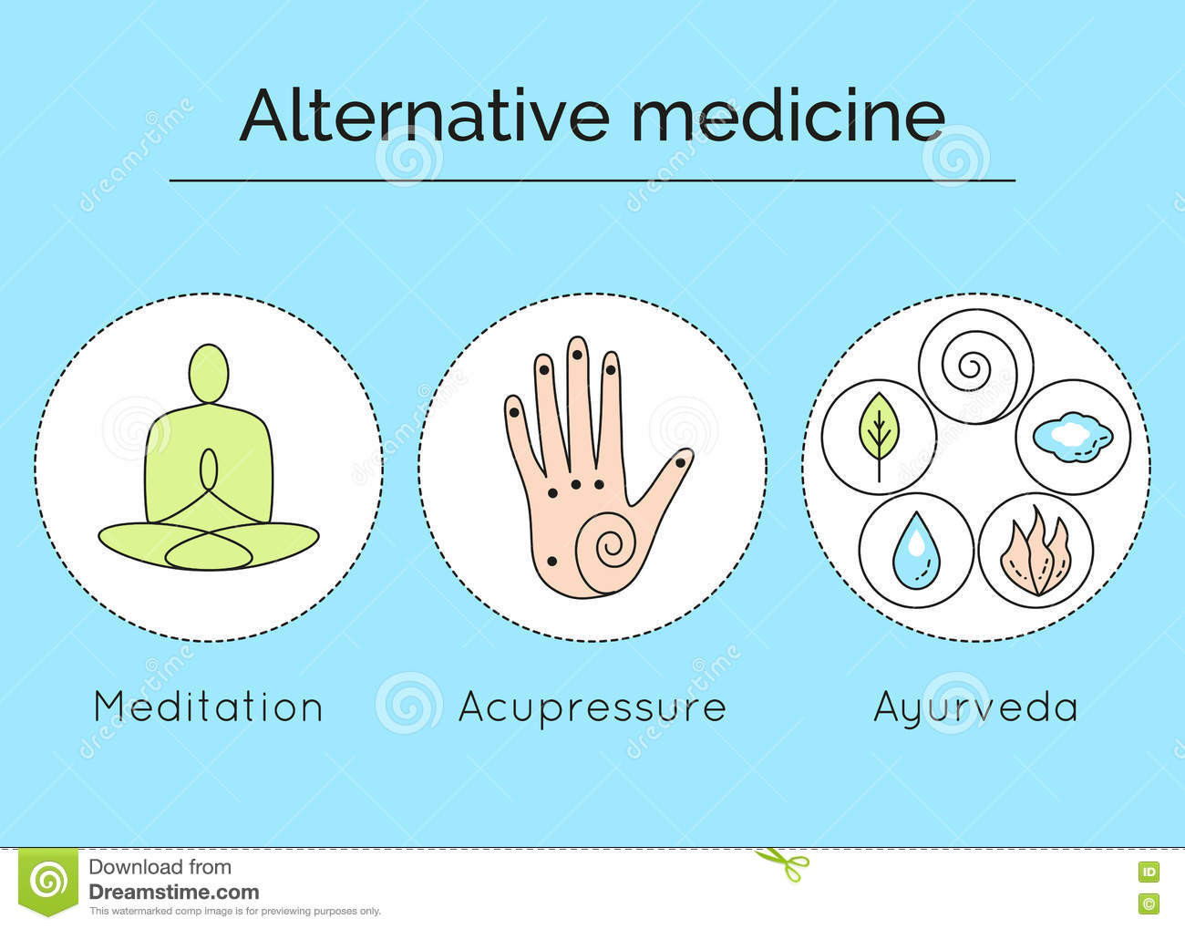 Alternative Medicine Near Me