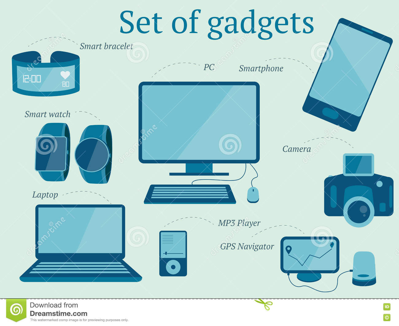 Set Of Modern Gadgets Design Including Laptop, Pc, Mp3