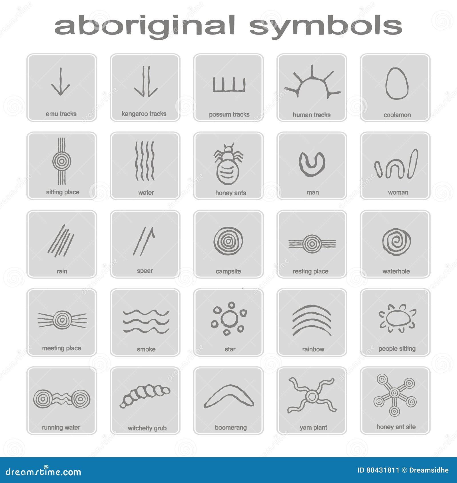 Aboriginal And Torres Strait Islander Symbols