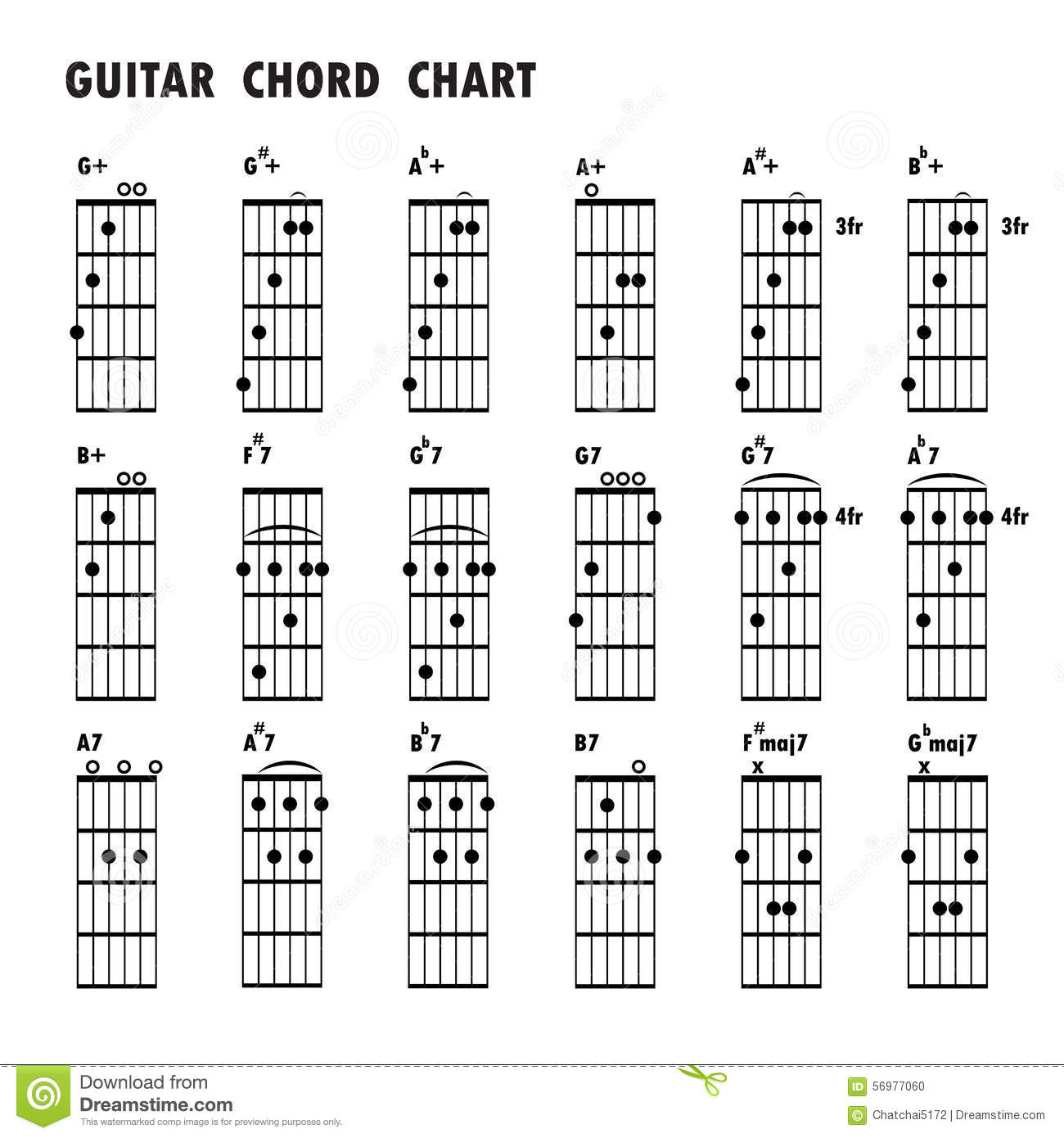 All Guitar Chords: Set Of Music Notes .Abstract Musical Background. Basic