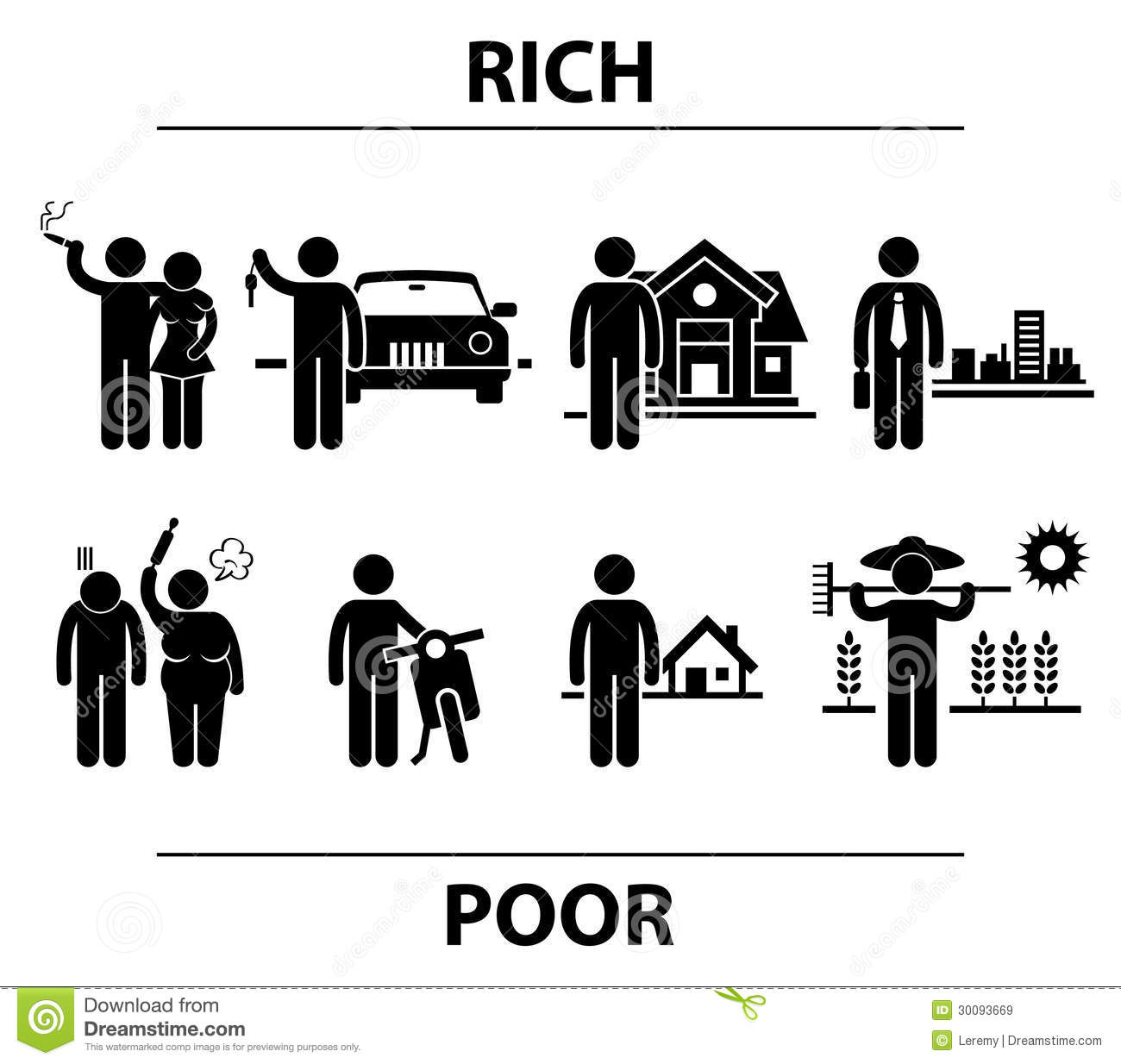 compare and contrast rich and poor Disparity between rich and poor has risen huge discrepancy between the elite and an illiterate mass 3 reasons for the disparity between rich and poor in india grow up of economy but not enough places to reason: bad infrastructure, restrictive working laws , higher labor costs (compared to china) in.