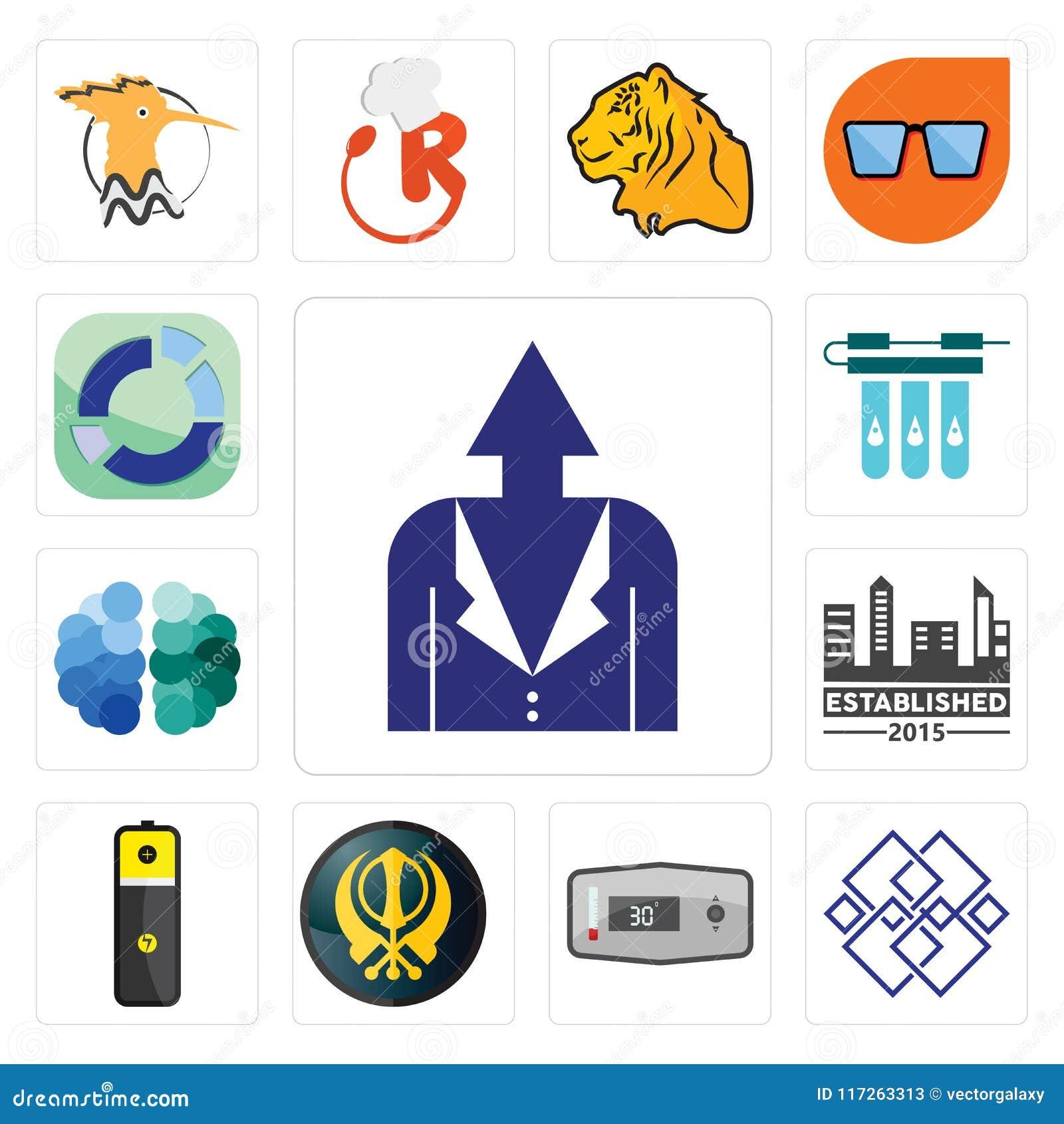 set of personal development generic thermostat khanda lithium