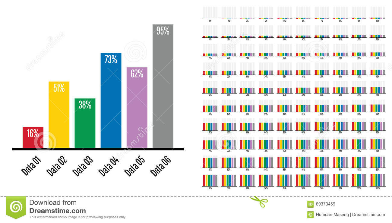 Set Of Rectangle Percentage Bar Chart From 1 To 100 Stock