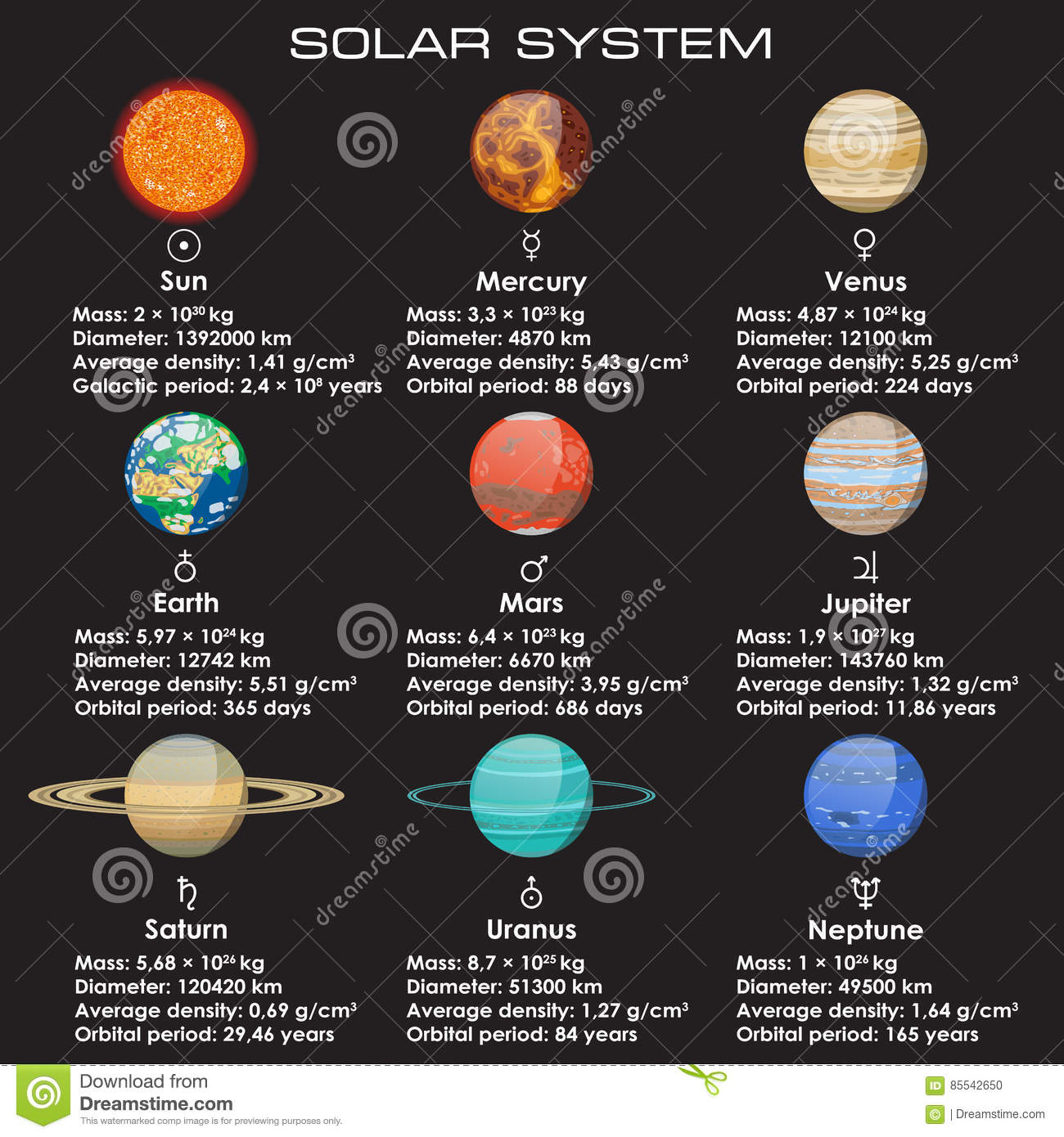 Set Of Solar System Planets Stock Vector - Illustration of ...