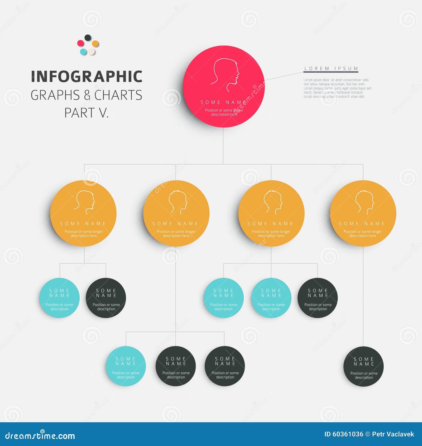 Graphic Design Hierarchy Of Information