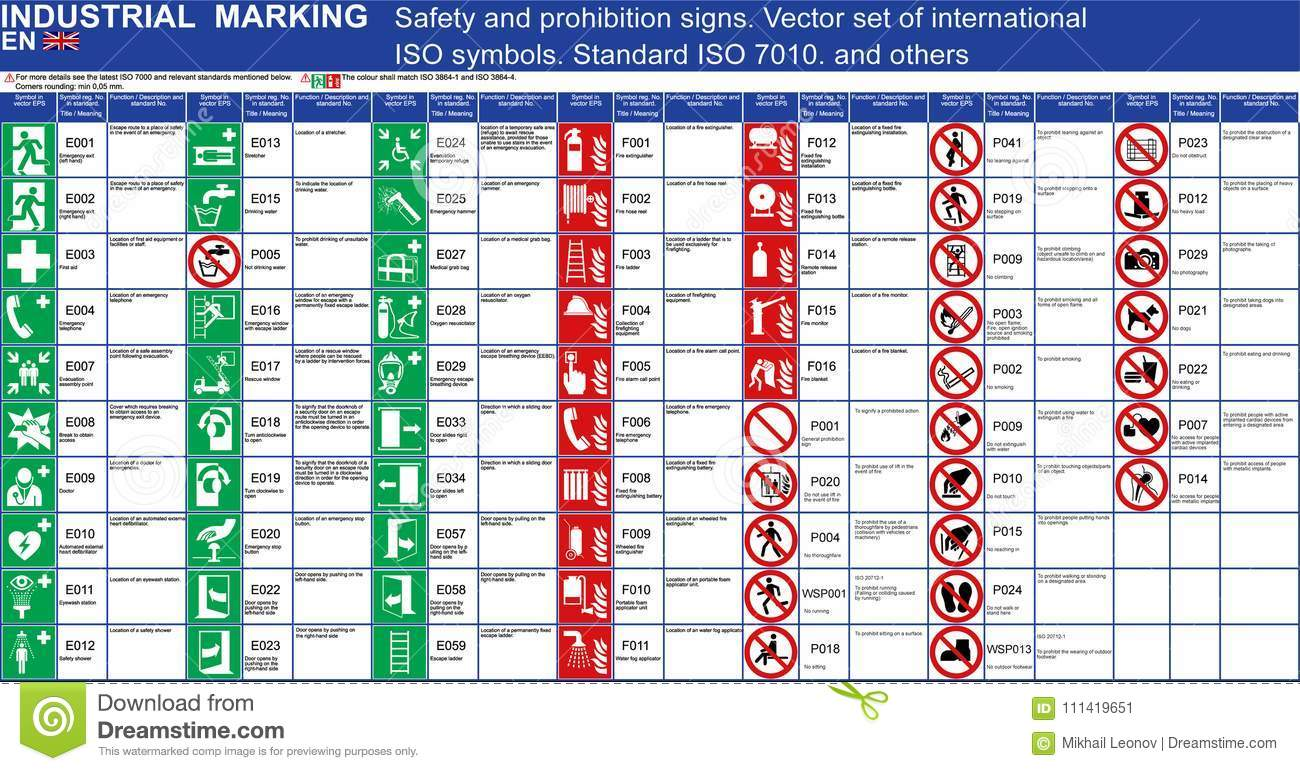 Set Of Vector Safety Signs Prohibition Signs Buildings Applications