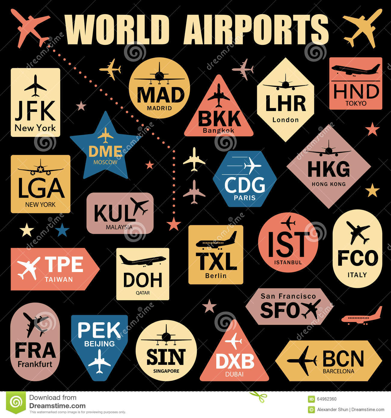 Airport coupons