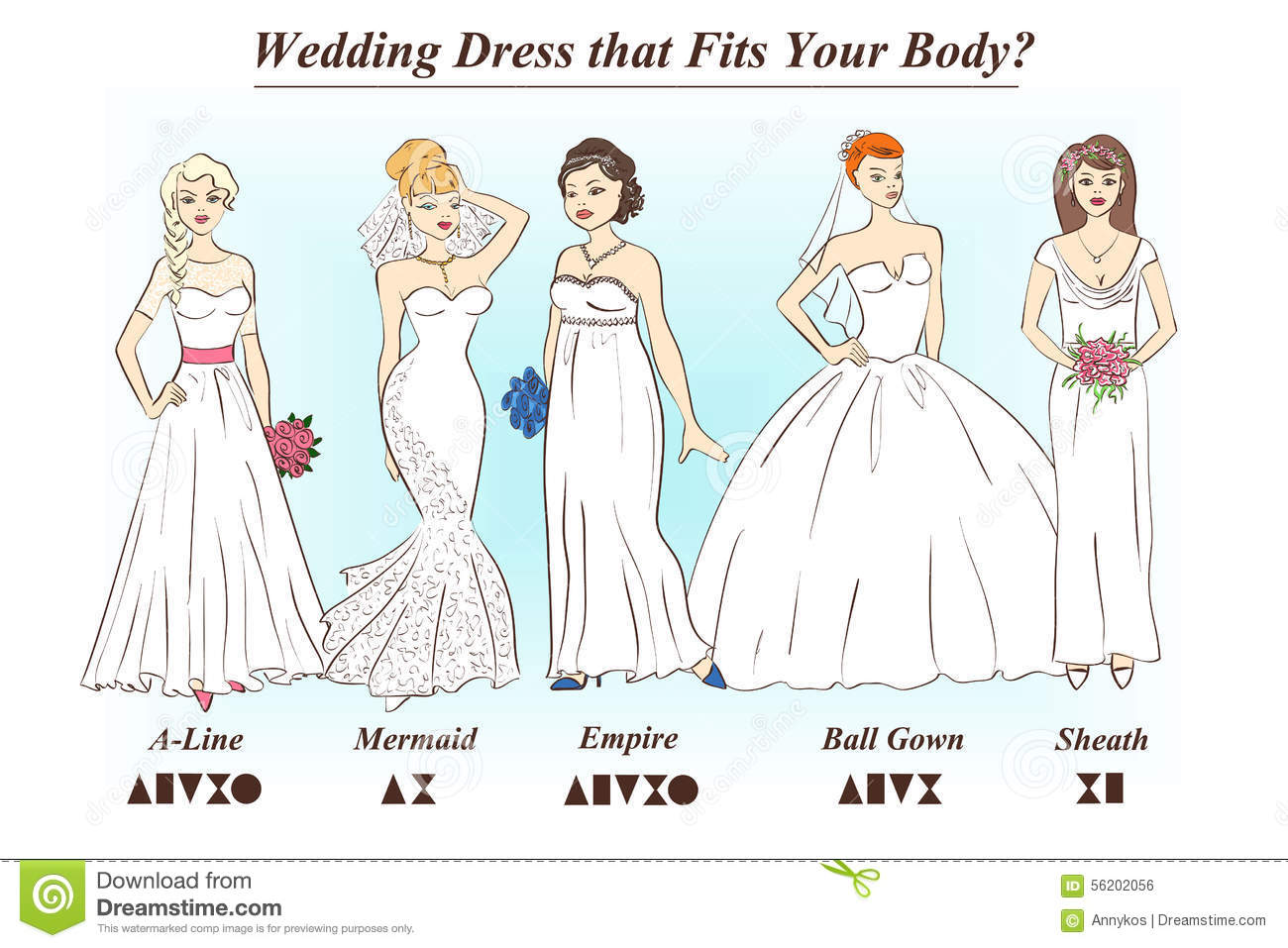 of wedding dress styles for female body shape types. Women in wedding ...