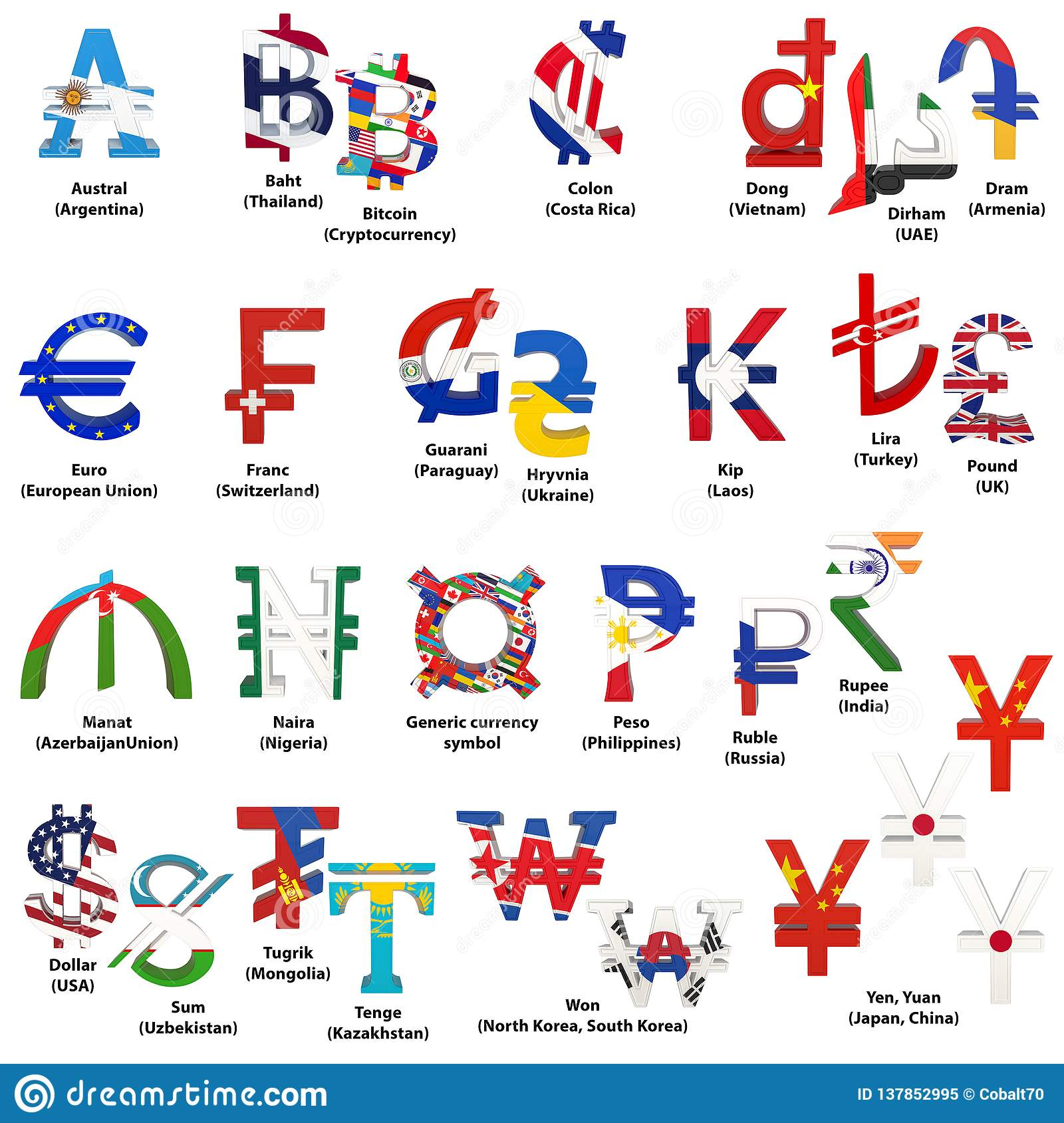 Set Of World Currency Symbols With National Flags  Alphabet Of