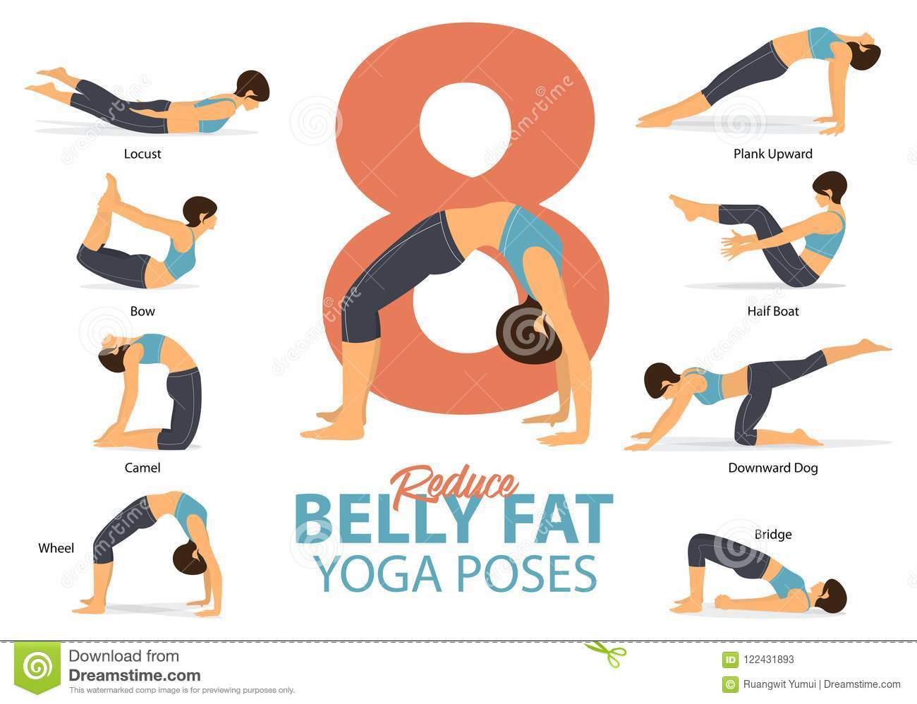 Download A Set Of Yoga Postures Female Figures For Infographic 8 Poses Reduce Belly