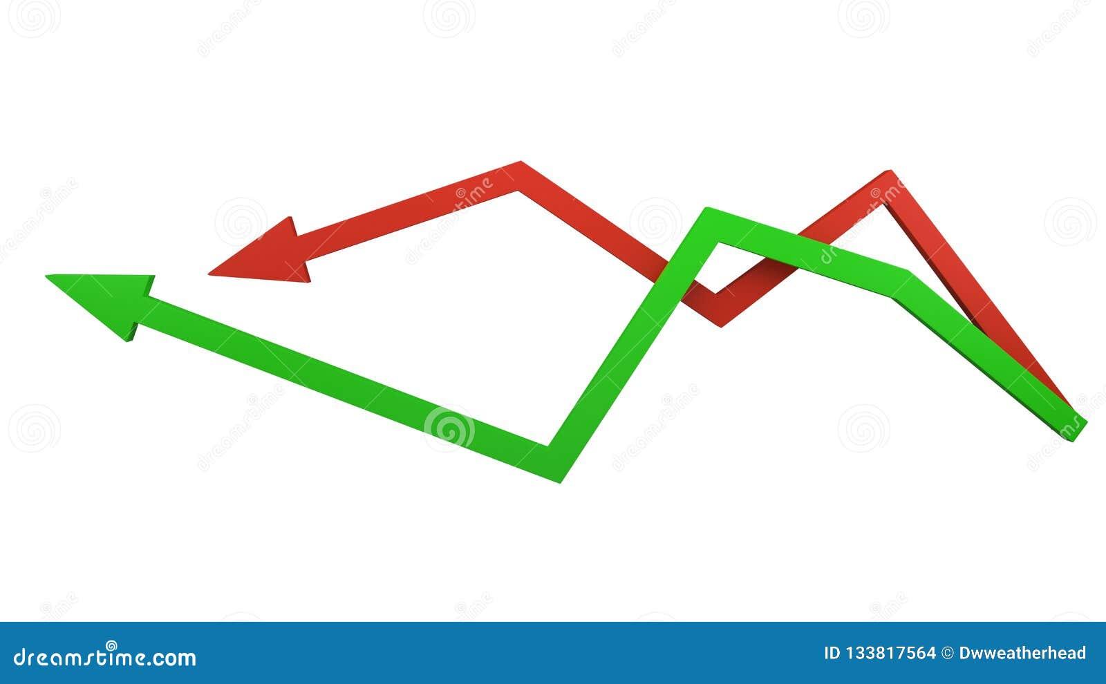 Setas verdes e vermelhas que representam ganhos e perdas de flutuação nas finanças da economia ou do negócio isoladas no branco