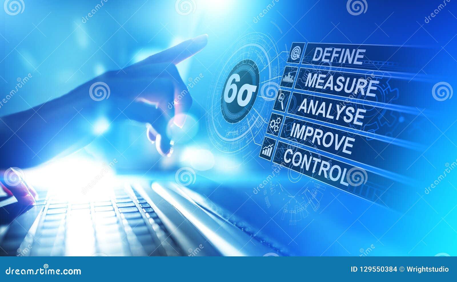 Sex Sigma, lutar tillverkning, kvalitets- kontroll och industriella processen som förbättrar begrepp
