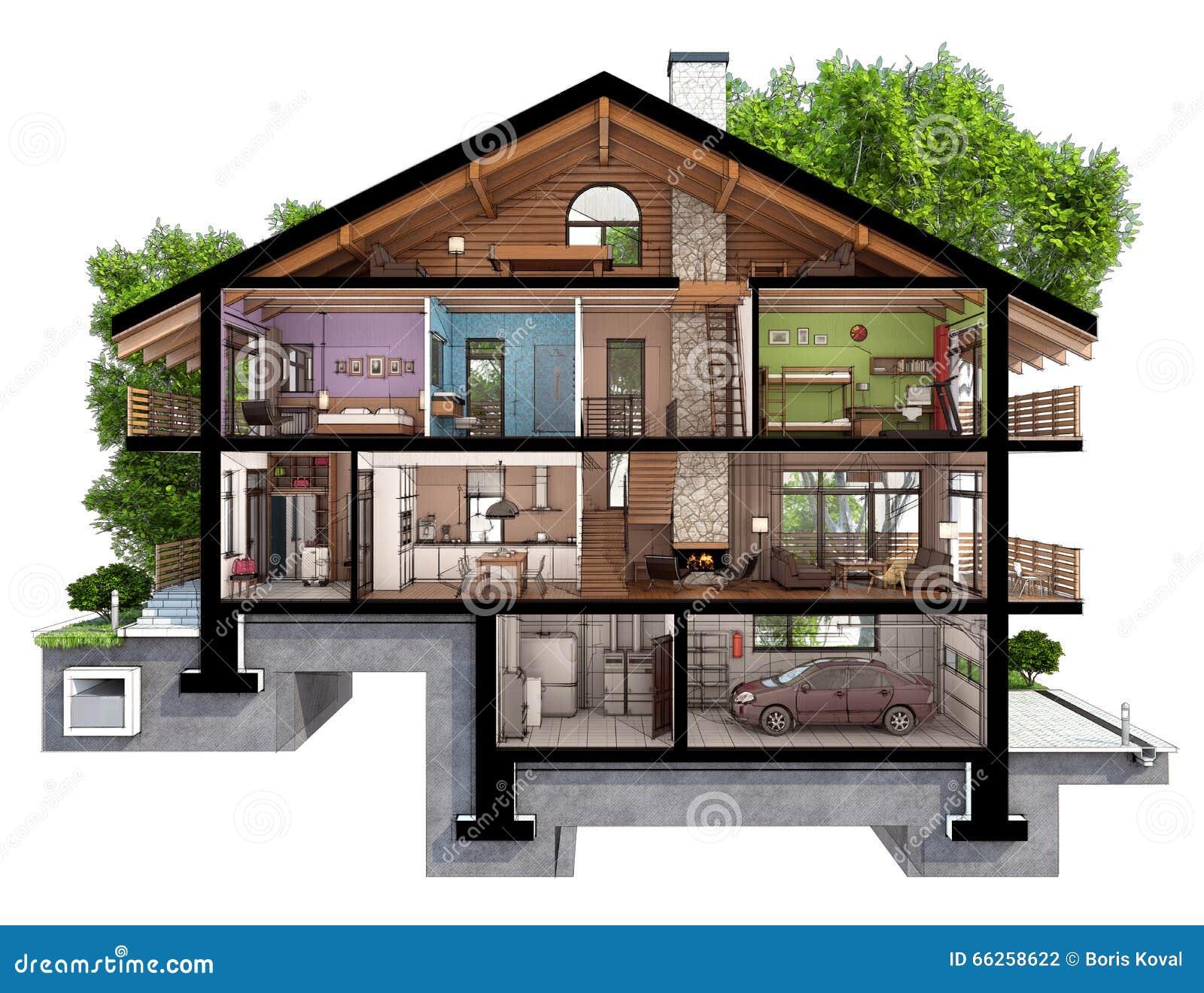 Libera da diritti with come una casa di campagna with come for Come finanziare la costruzione di una nuova casa